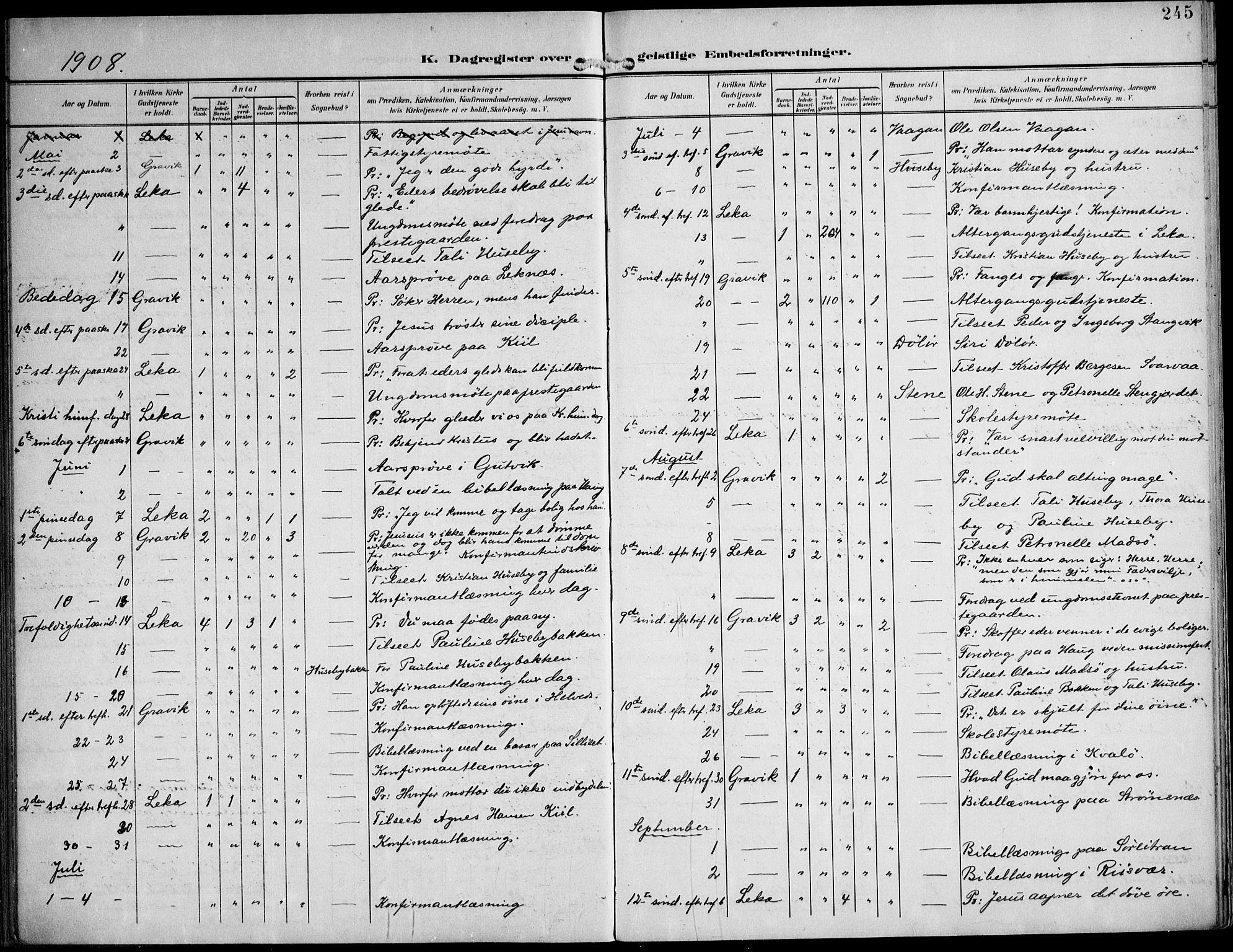 SAT, Ministerialprotokoller, klokkerbøker og fødselsregistre - Nord-Trøndelag, 788/L0698: Ministerialbok nr. 788A05, 1902-1921, s. 245