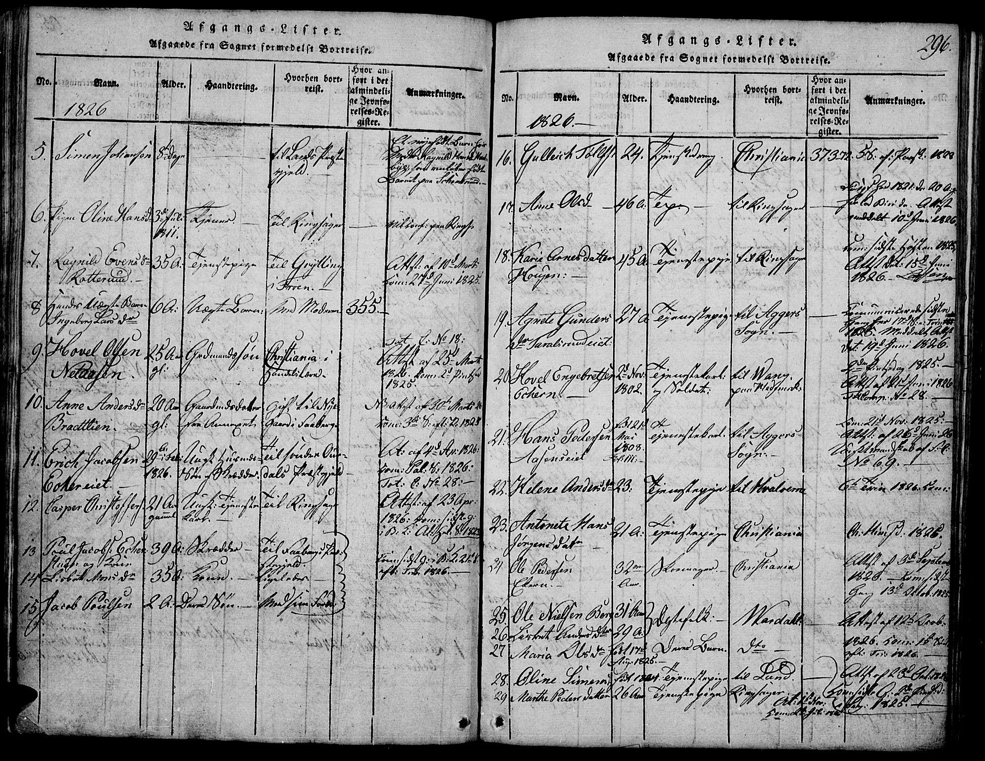 SAH, Biri prestekontor, Klokkerbok nr. 1, 1814-1828, s. 296
