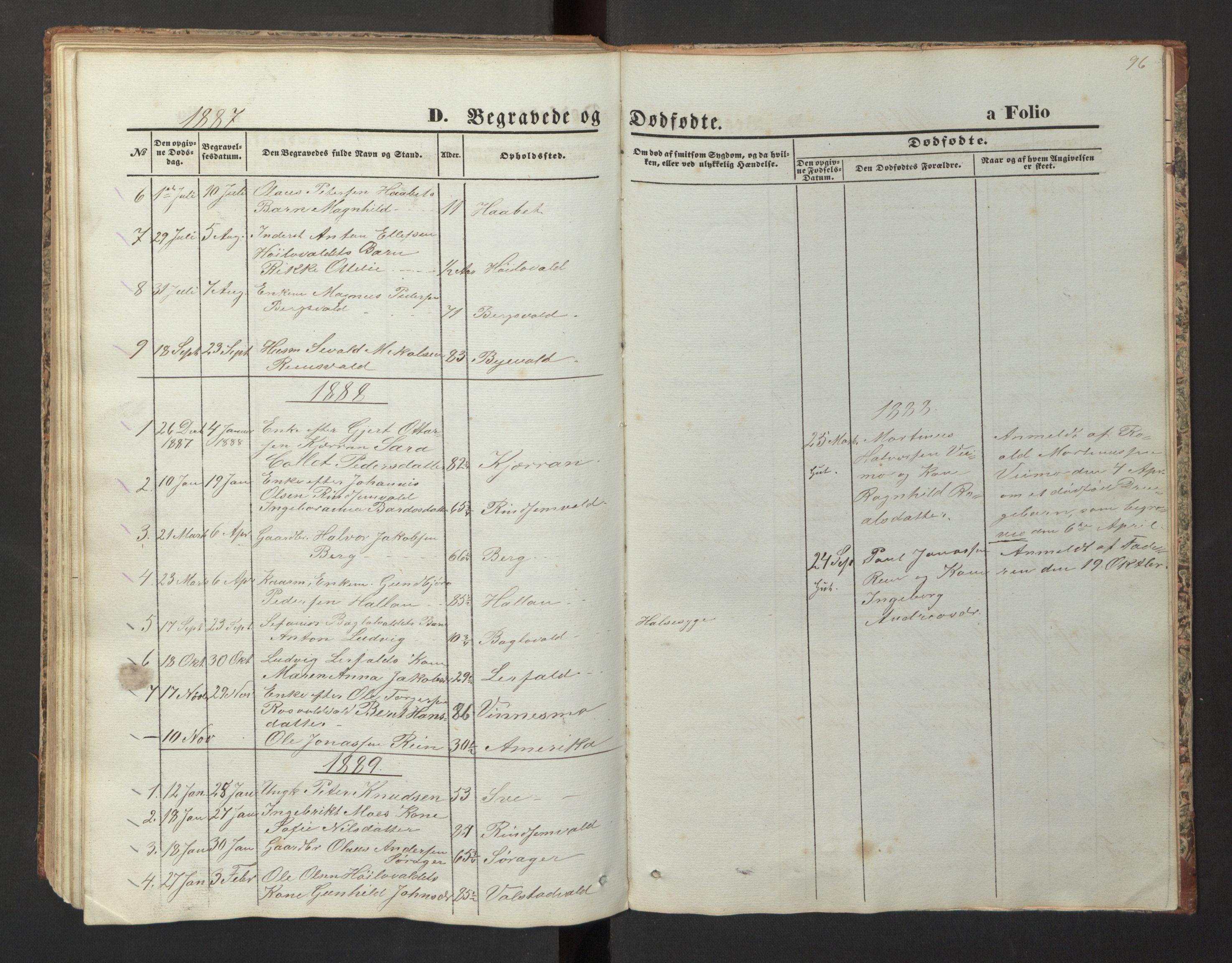 SAT, Ministerialprotokoller, klokkerbøker og fødselsregistre - Nord-Trøndelag, 726/L0271: Klokkerbok nr. 726C02, 1869-1897, s. 96