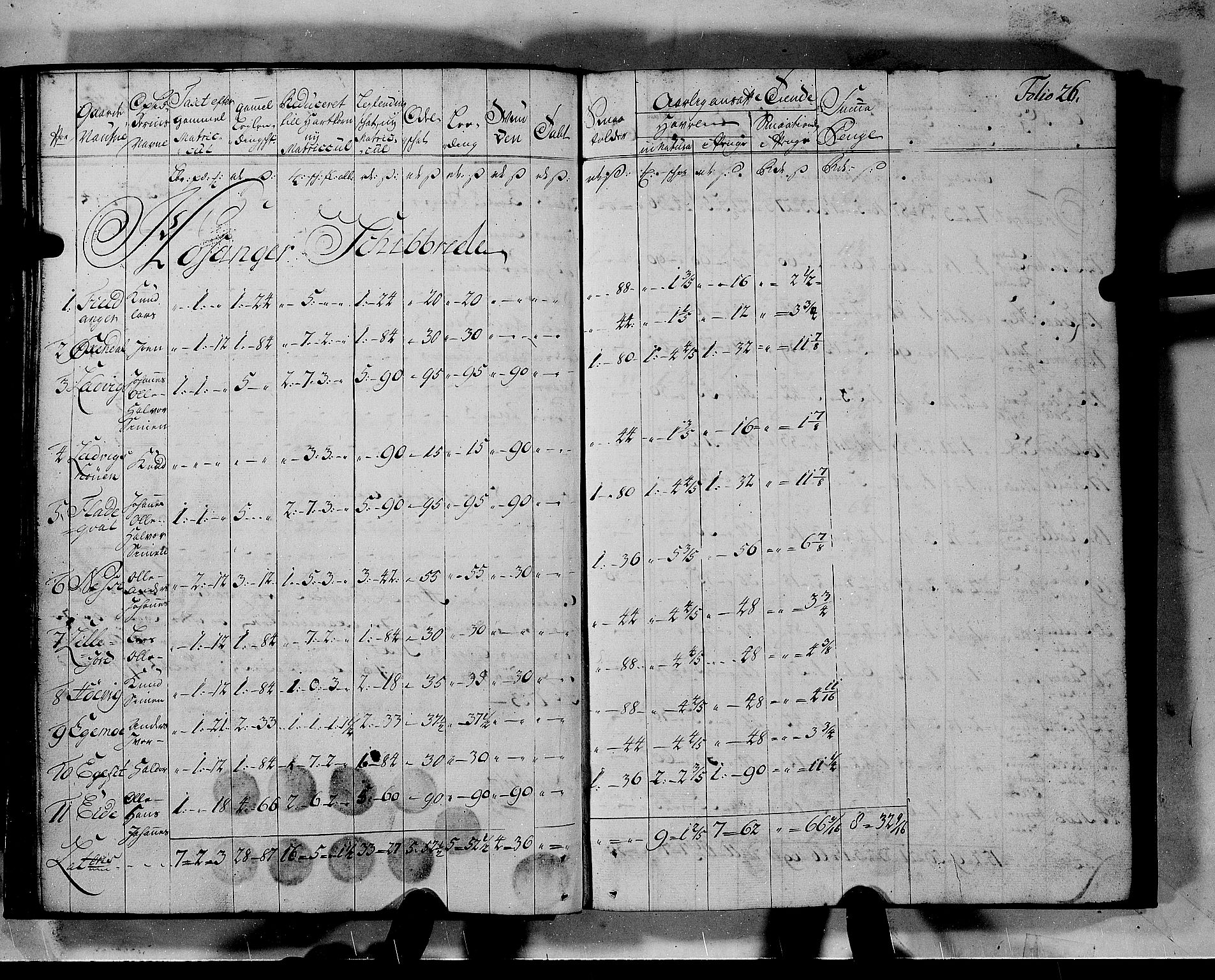 RA, Rentekammeret inntil 1814, Realistisk ordnet avdeling, N/Nb/Nbf/L0140: Nordhordland matrikkelprotokoll, 1723, s. 25b-26a