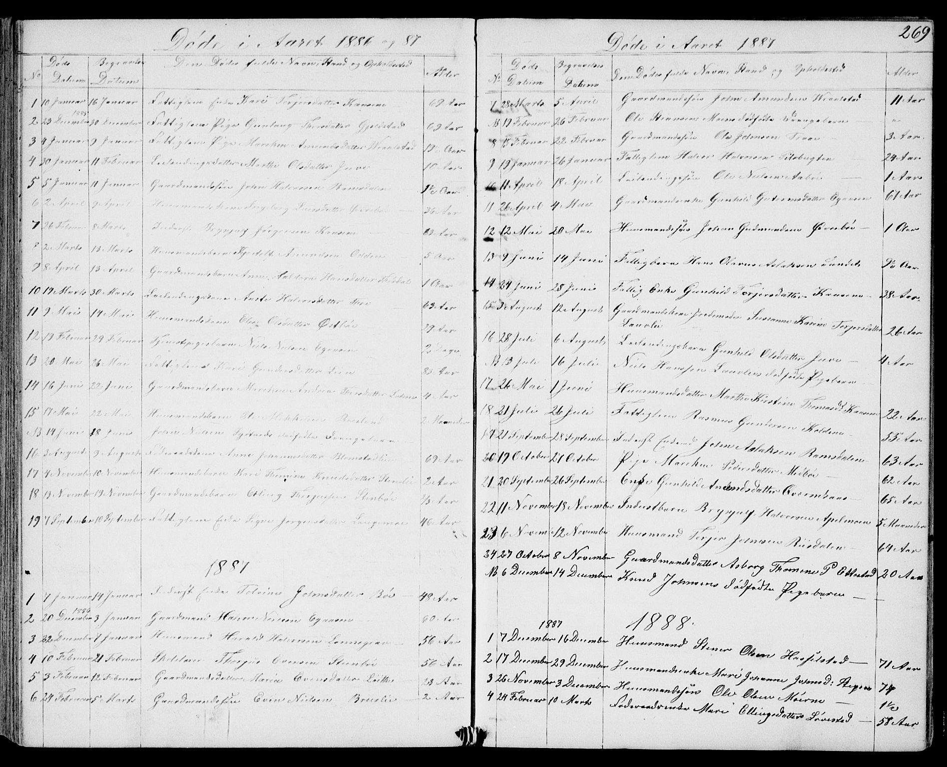 SAKO, Drangedal kirkebøker, G/Gb/L0001: Klokkerbok nr. II 1, 1856-1894, s. 269
