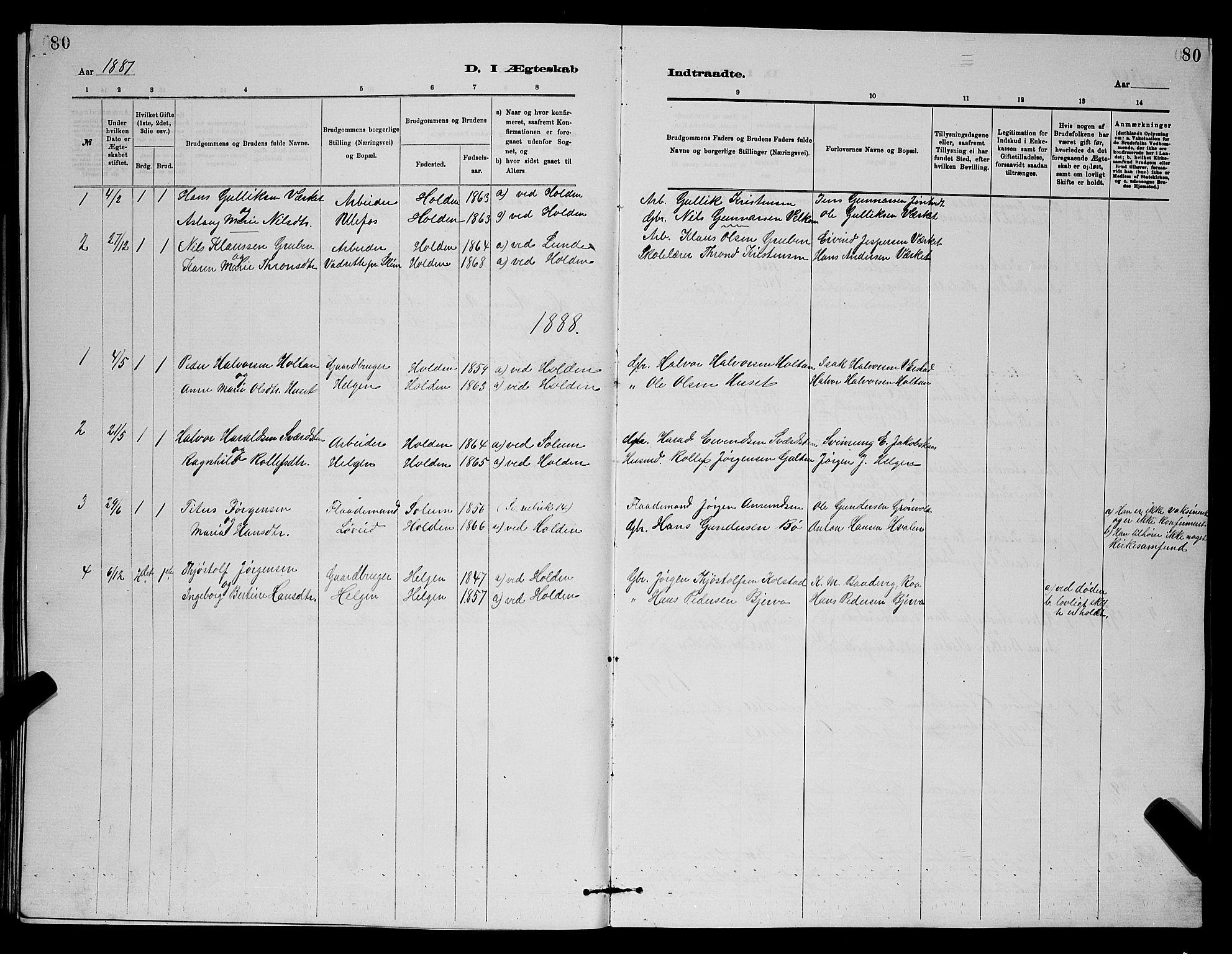 SAKO, Holla kirkebøker, G/Gb/L0001: Klokkerbok nr. II 1, 1882-1897, s. 80