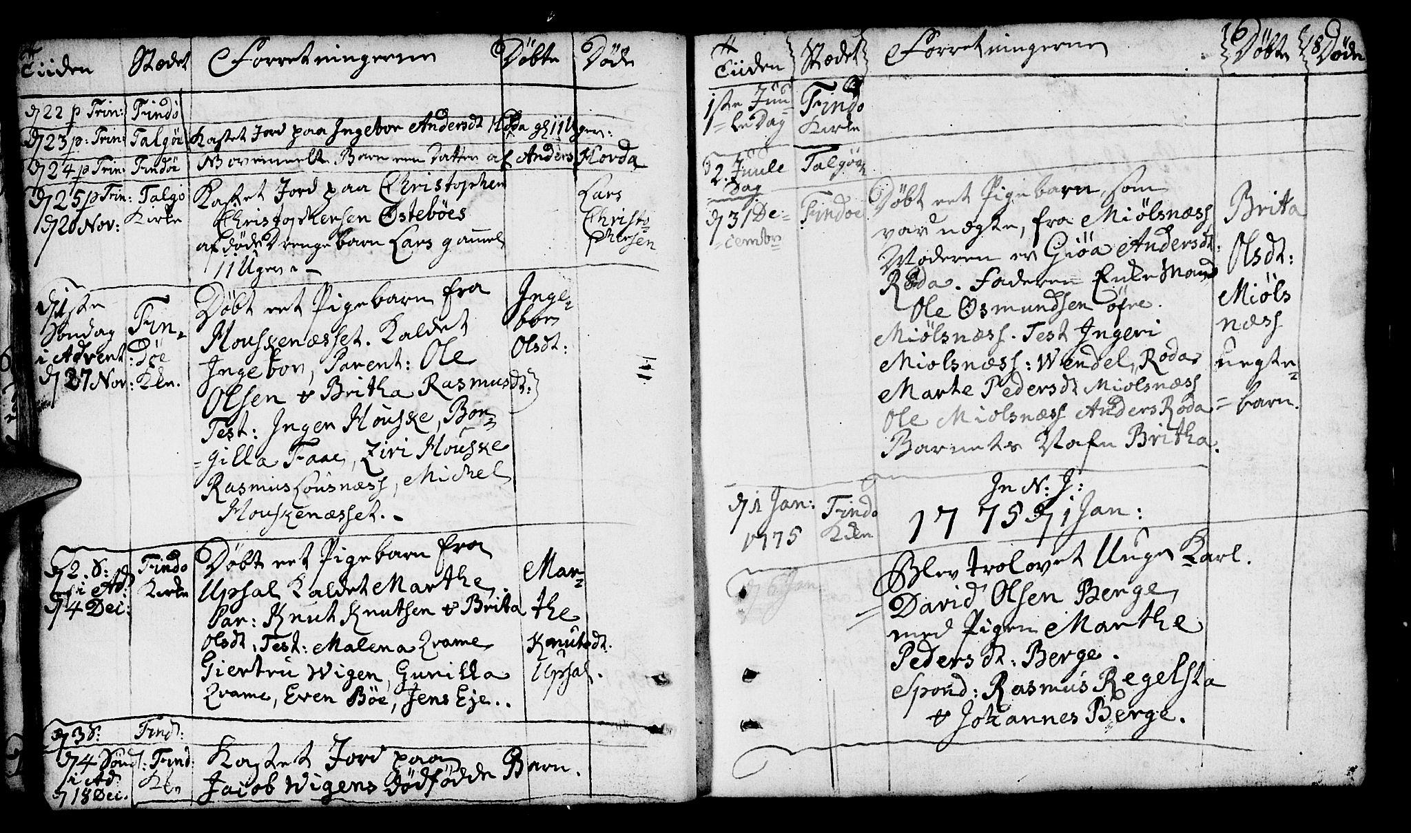 SAST, Finnøy sokneprestkontor, H/Ha/Haa/L0005: Ministerialbok nr. A 5, 1773-1816, s. 18