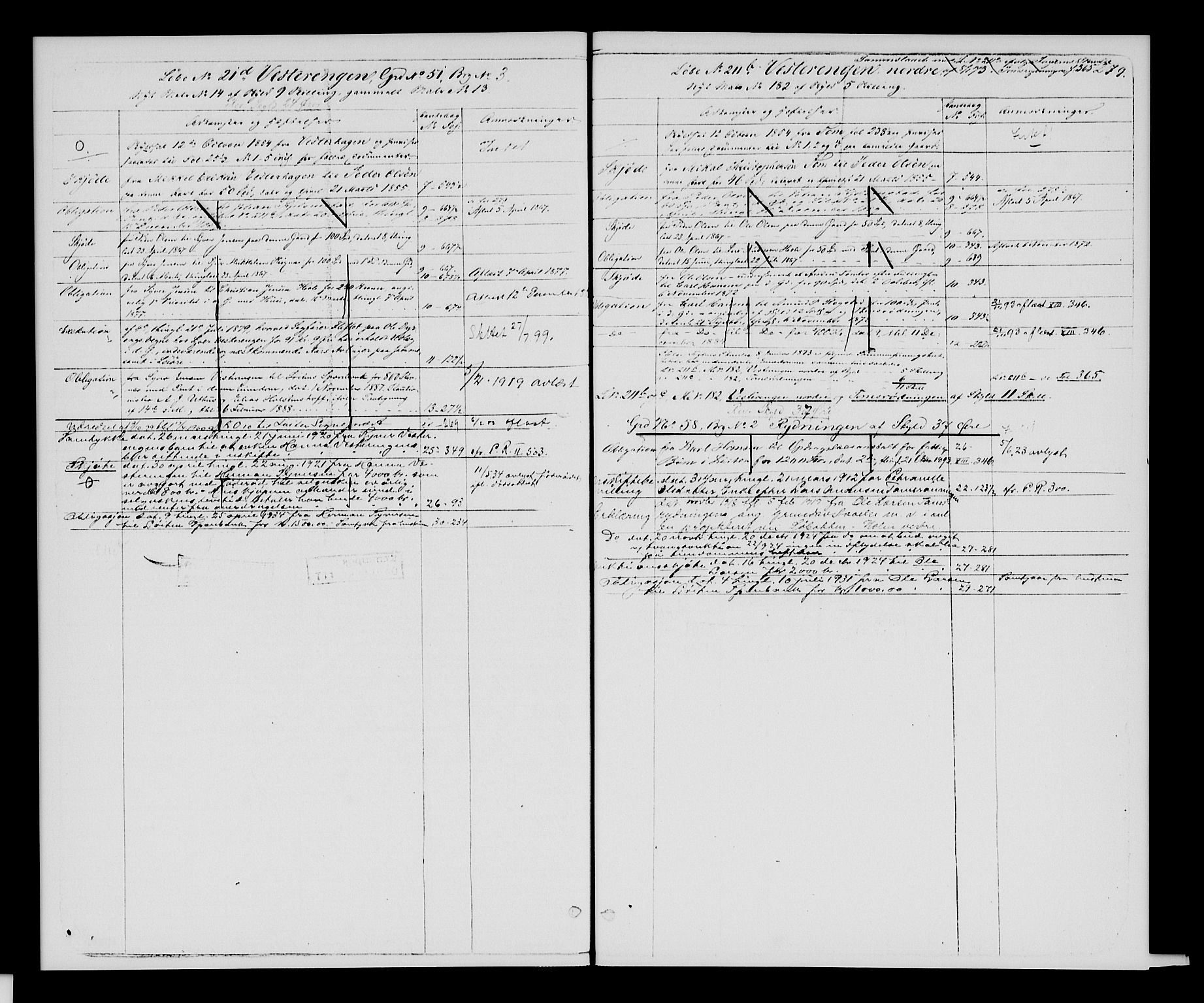 SAH, Sør-Hedmark sorenskriveri, H/Ha/Hac/Hacc/L0001: Panteregister nr. 3.1, 1855-1943, s. 279