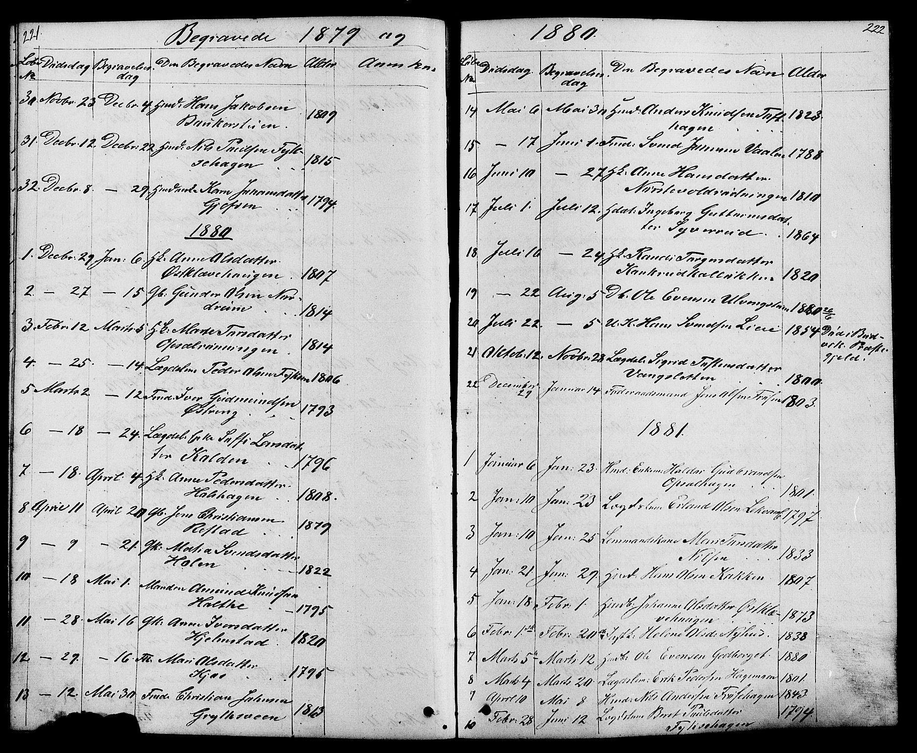 SAH, Østre Gausdal prestekontor, Klokkerbok nr. 1, 1863-1893, s. 221-222