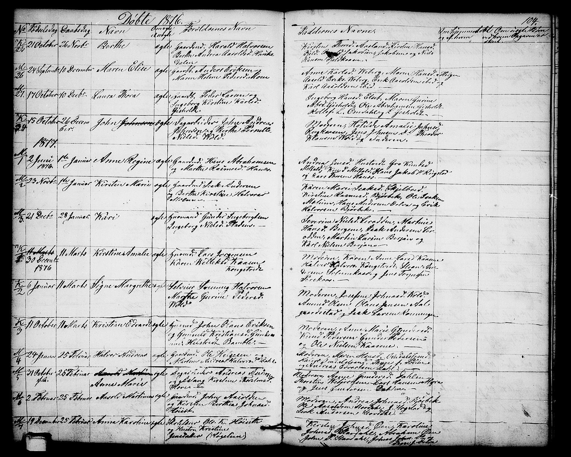 SAKO, Solum kirkebøker, G/Gb/L0002: Klokkerbok nr. II 2, 1859-1879, s. 104