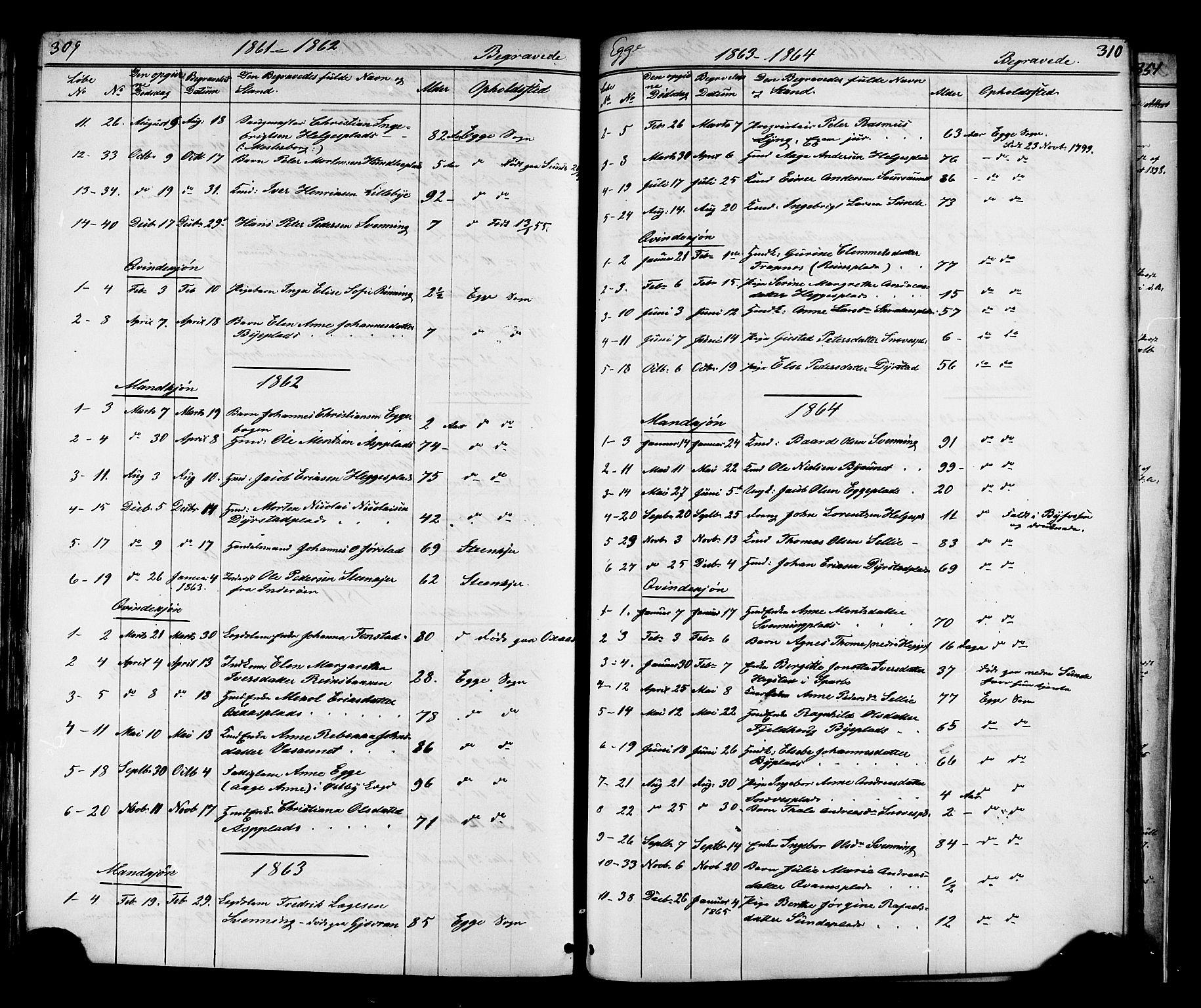 SAT, Ministerialprotokoller, klokkerbøker og fødselsregistre - Nord-Trøndelag, 739/L0367: Ministerialbok nr. 739A01 /3, 1838-1868, s. 309-310