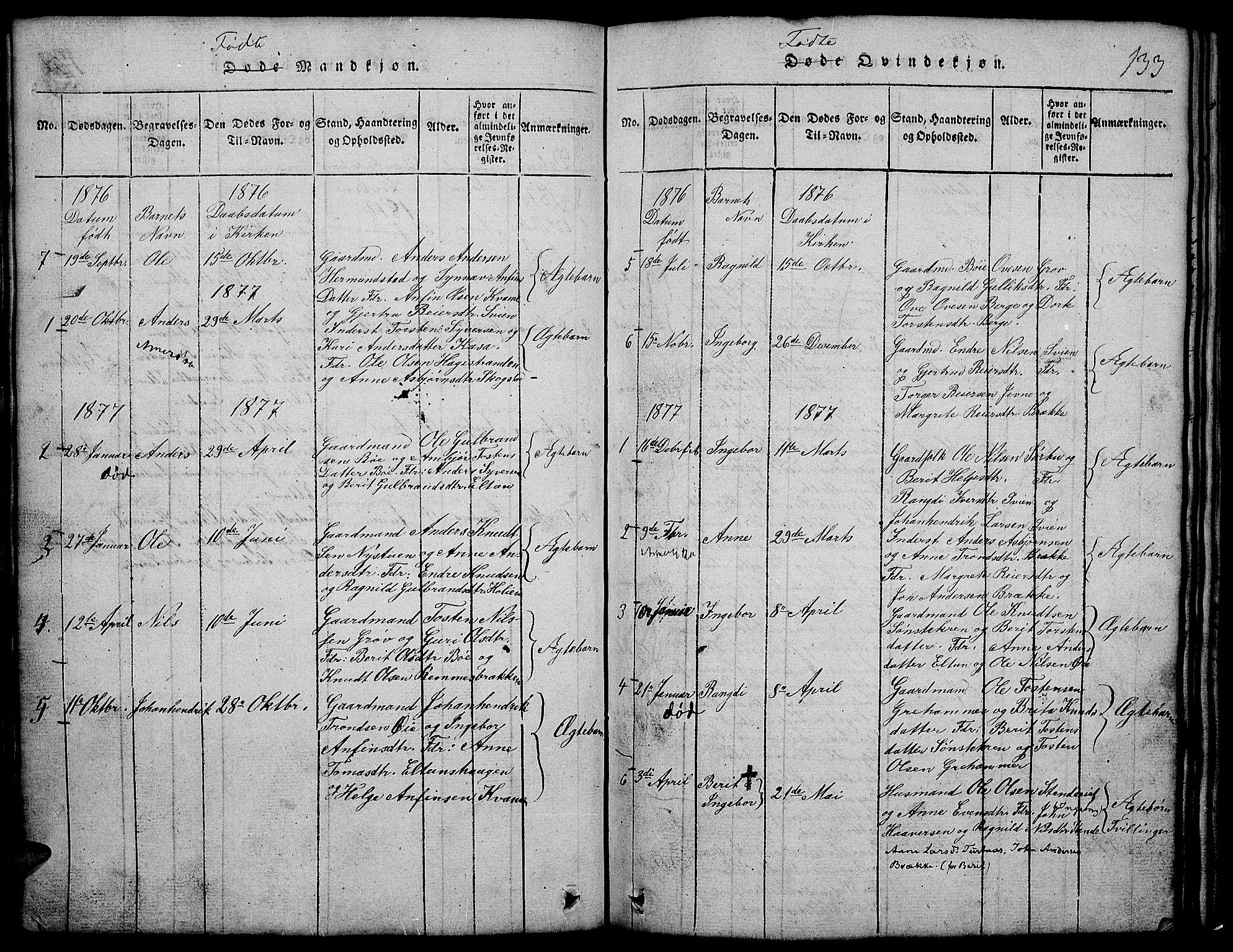 SAH, Vang prestekontor, Valdres, Klokkerbok nr. 2, 1814-1889, s. 133