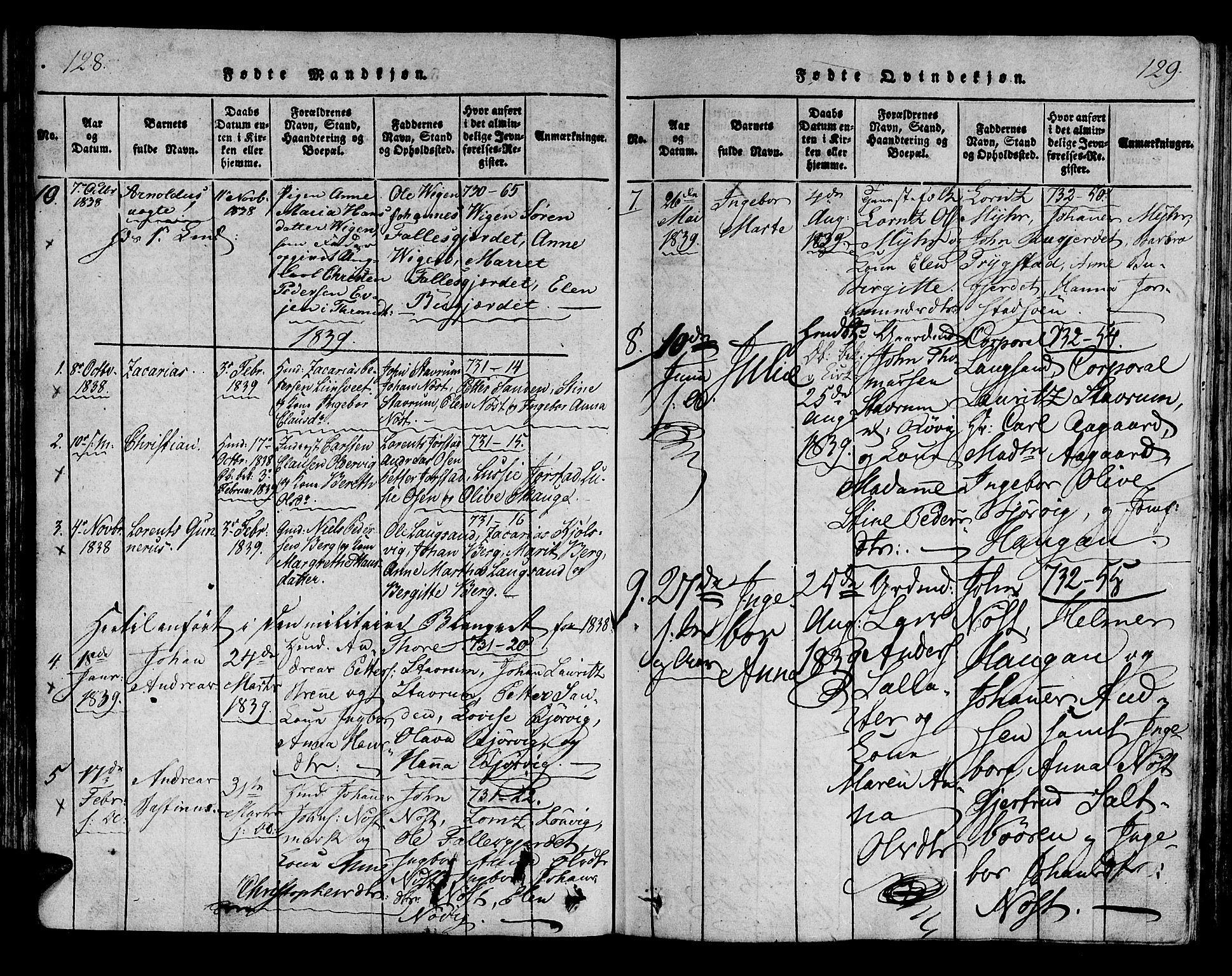 SAT, Ministerialprotokoller, klokkerbøker og fødselsregistre - Nord-Trøndelag, 722/L0217: Ministerialbok nr. 722A04, 1817-1842, s. 128-129