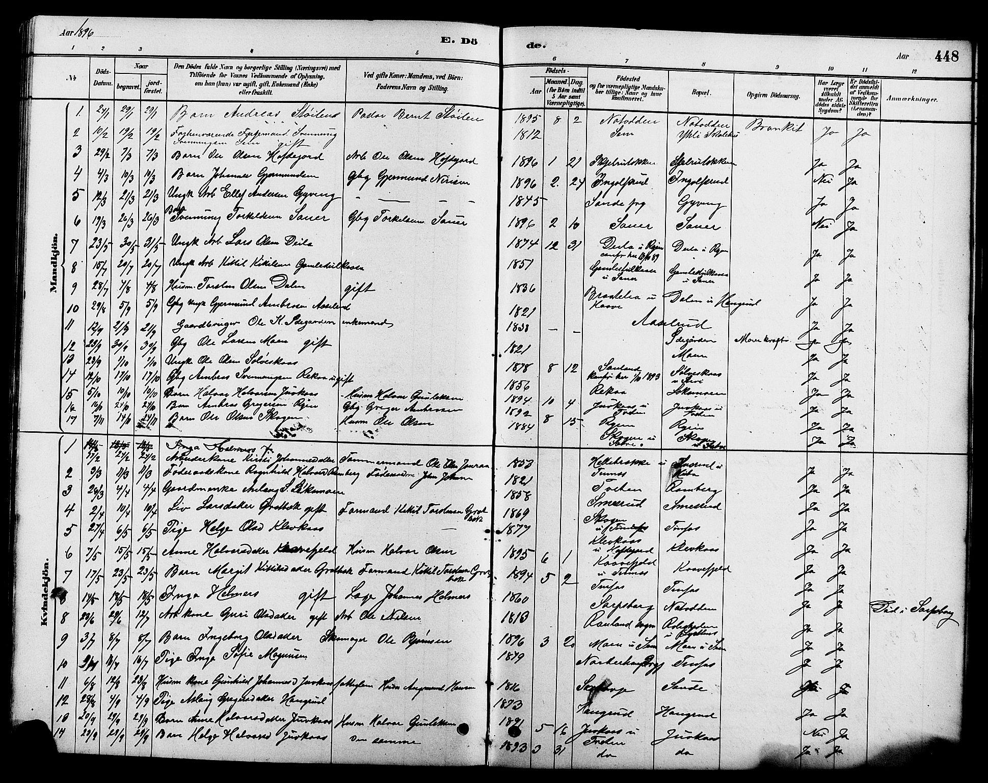 SAKO, Heddal kirkebøker, G/Ga/L0002: Klokkerbok nr. I 2, 1879-1908, s. 448