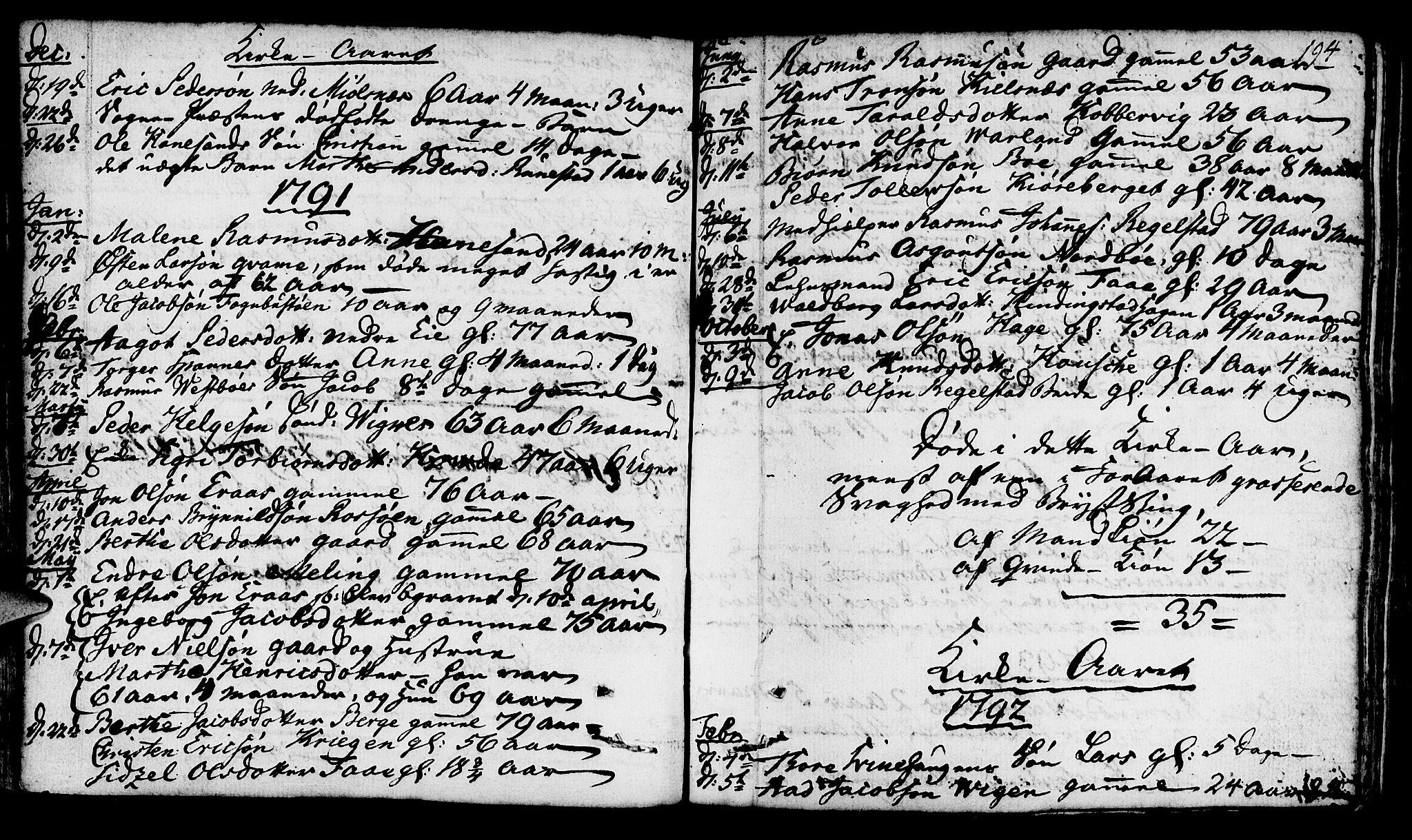SAST, Finnøy sokneprestkontor, H/Ha/Haa/L0005: Ministerialbok nr. A 5, 1773-1816, s. 194