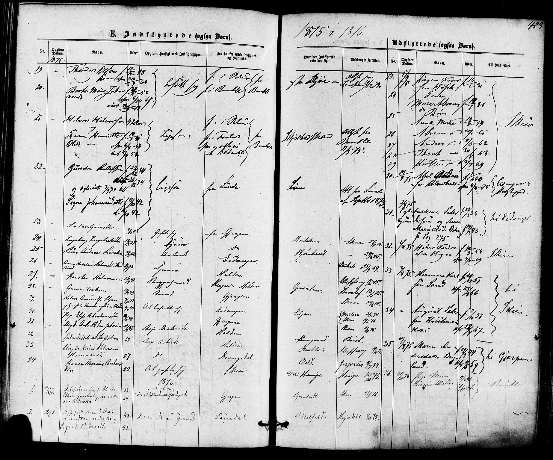 SAKO, Solum kirkebøker, F/Fa/L0008: Ministerialbok nr. I 8, 1865-1876, s. 423