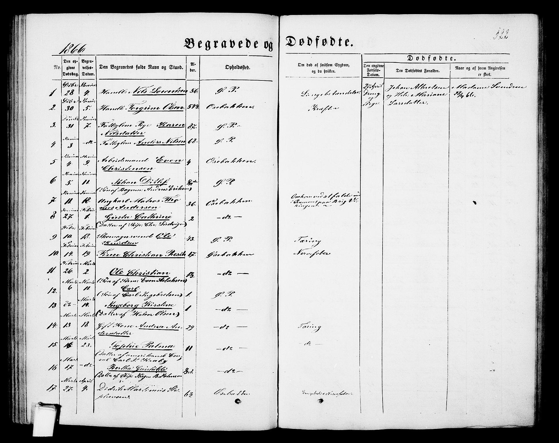 SAKO, Porsgrunn kirkebøker , G/Gb/L0004: Klokkerbok nr. II 4, 1853-1882, s. 522