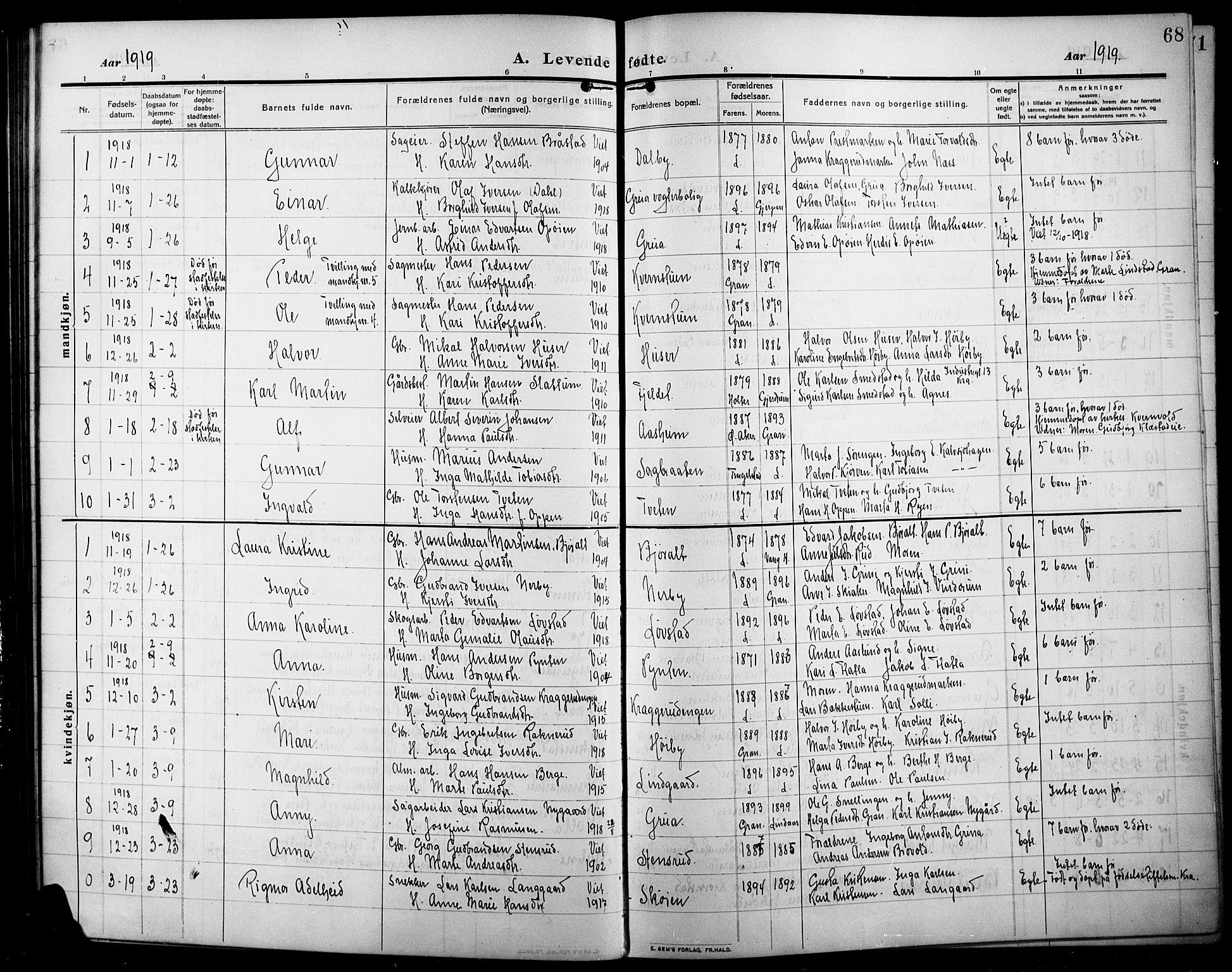 SAH, Lunner prestekontor, H/Ha/Hab/L0001: Klokkerbok nr. 1, 1909-1922, s. 68