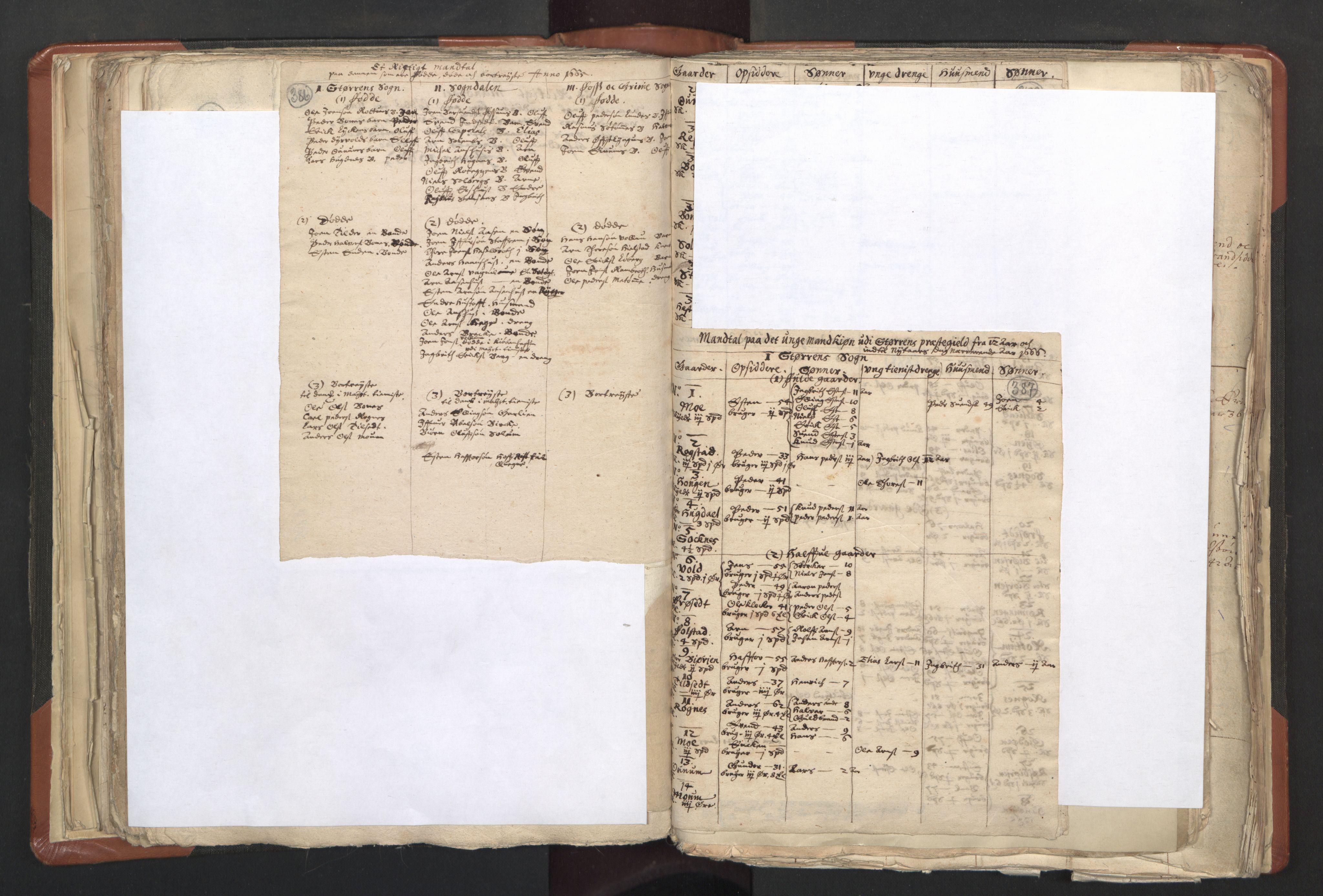 RA, Sogneprestenes manntall 1664-1666, nr. 31: Dalane prosti, 1664-1666, s. 386-387