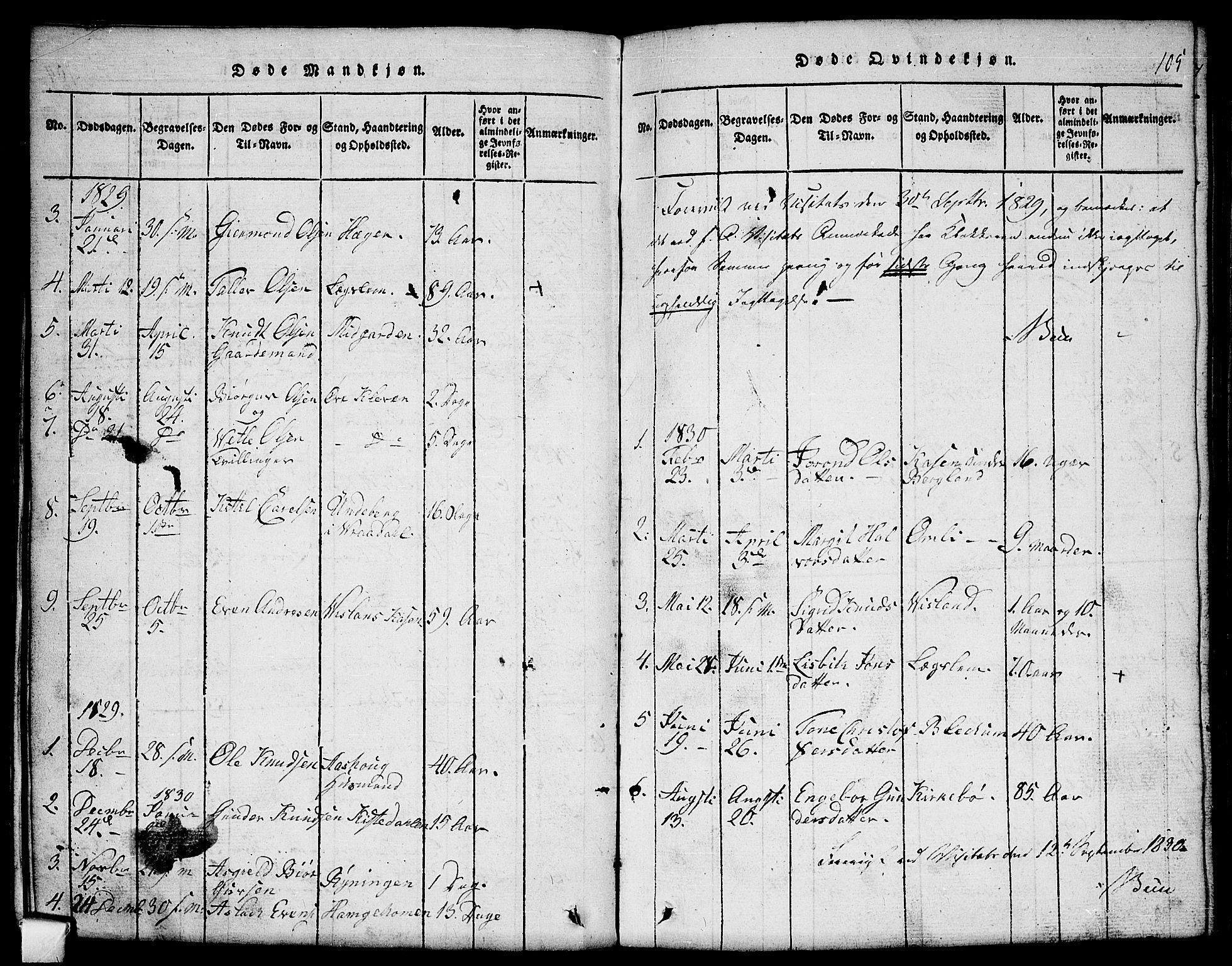 SAKO, Mo kirkebøker, G/Gb/L0001: Klokkerbok nr. II 1, 1814-1843, s. 105