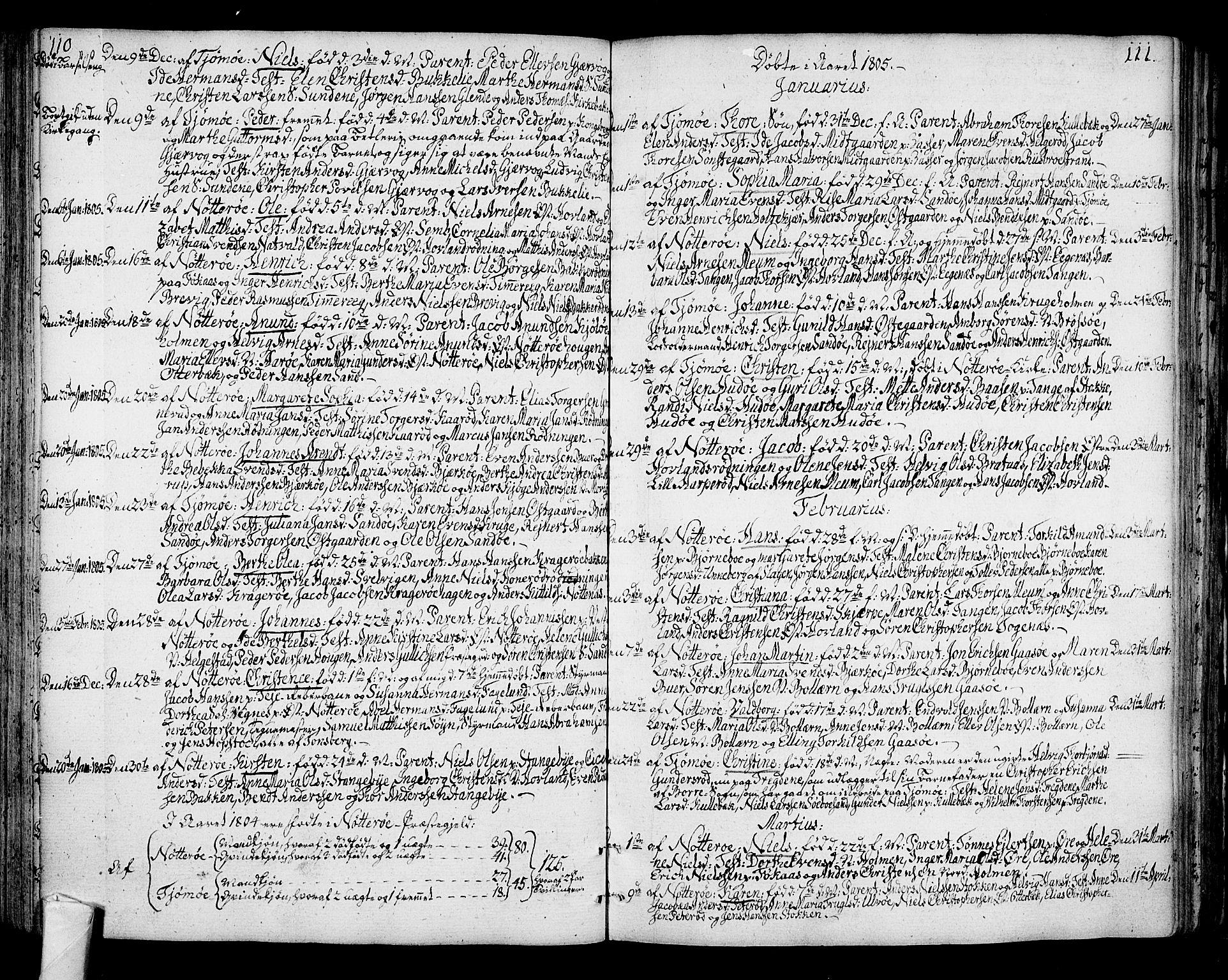 SAKO, Nøtterøy kirkebøker, F/Fa/L0003: Ministerialbok nr. I 3, 1791-1814, s. 110-111