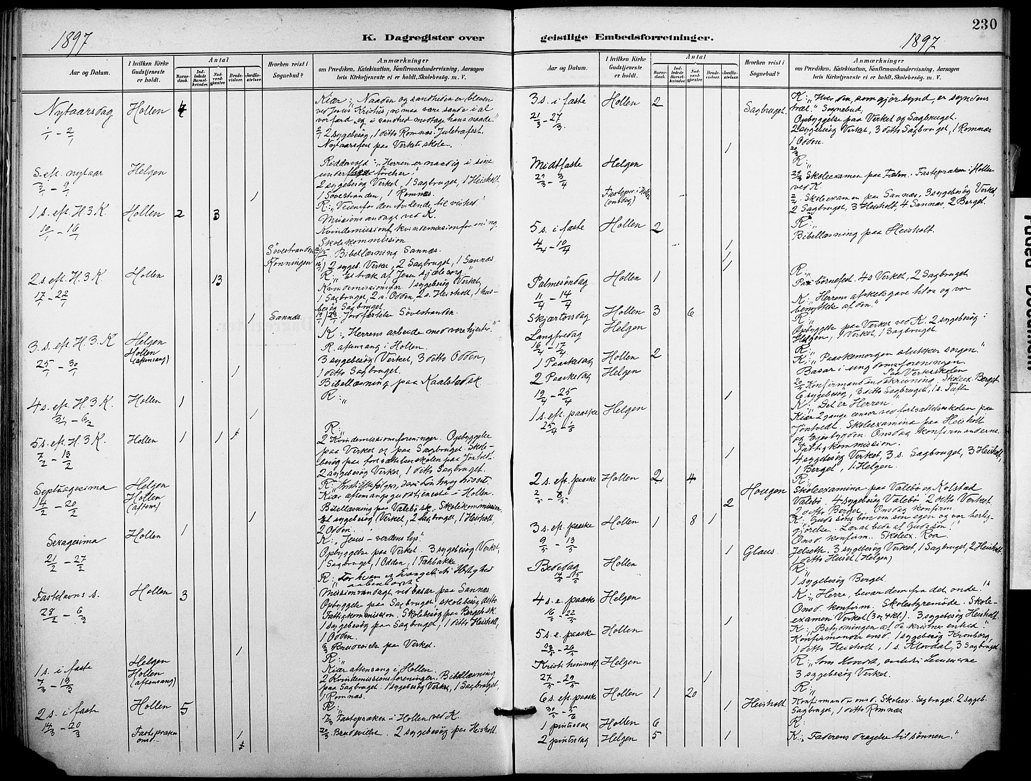 SAKO, Holla kirkebøker, F/Fa/L0010: Ministerialbok nr. 10, 1897-1907, s. 230