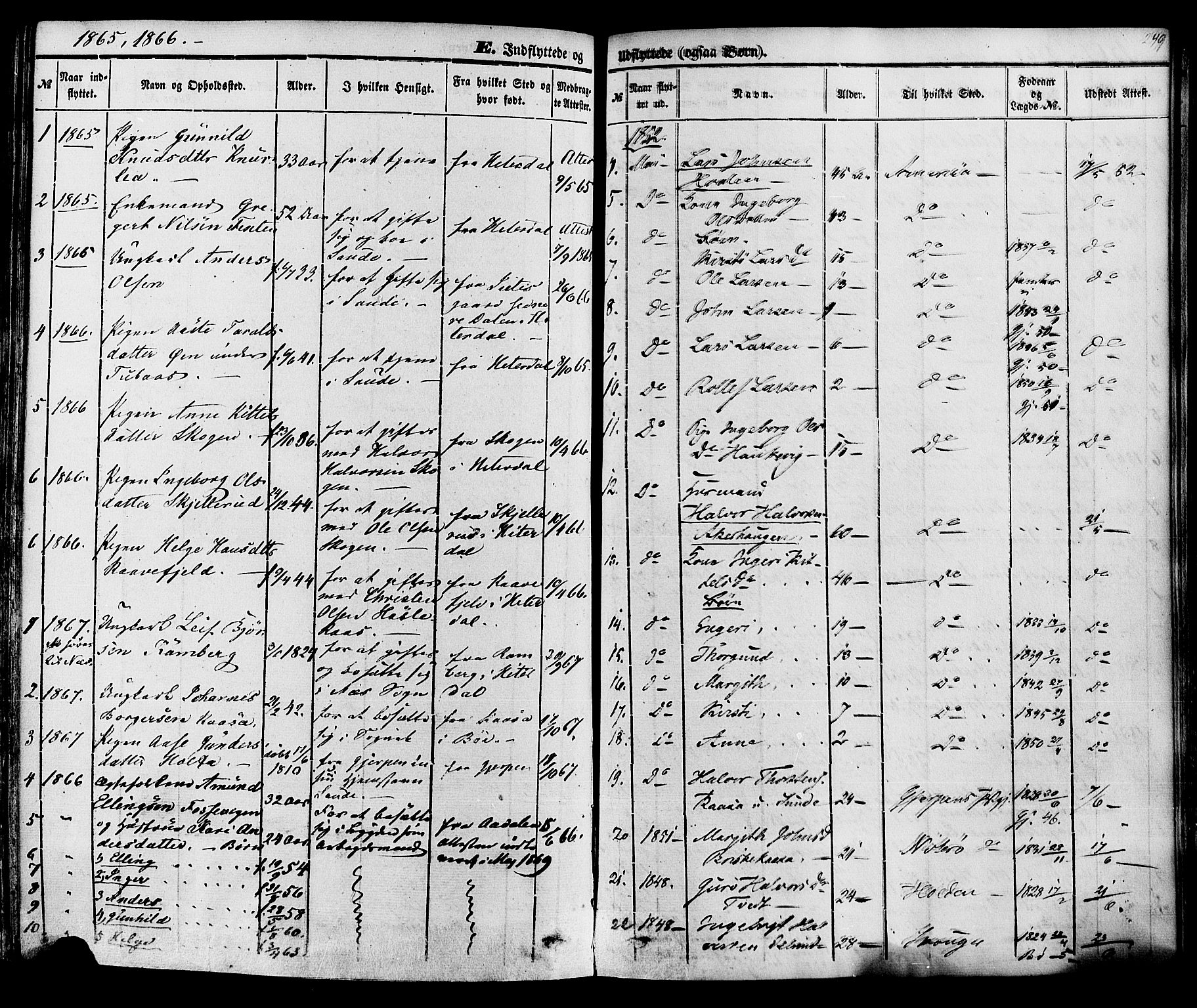 SAKO, Sauherad kirkebøker, F/Fa/L0007: Ministerialbok nr. I 7, 1851-1873, s. 249