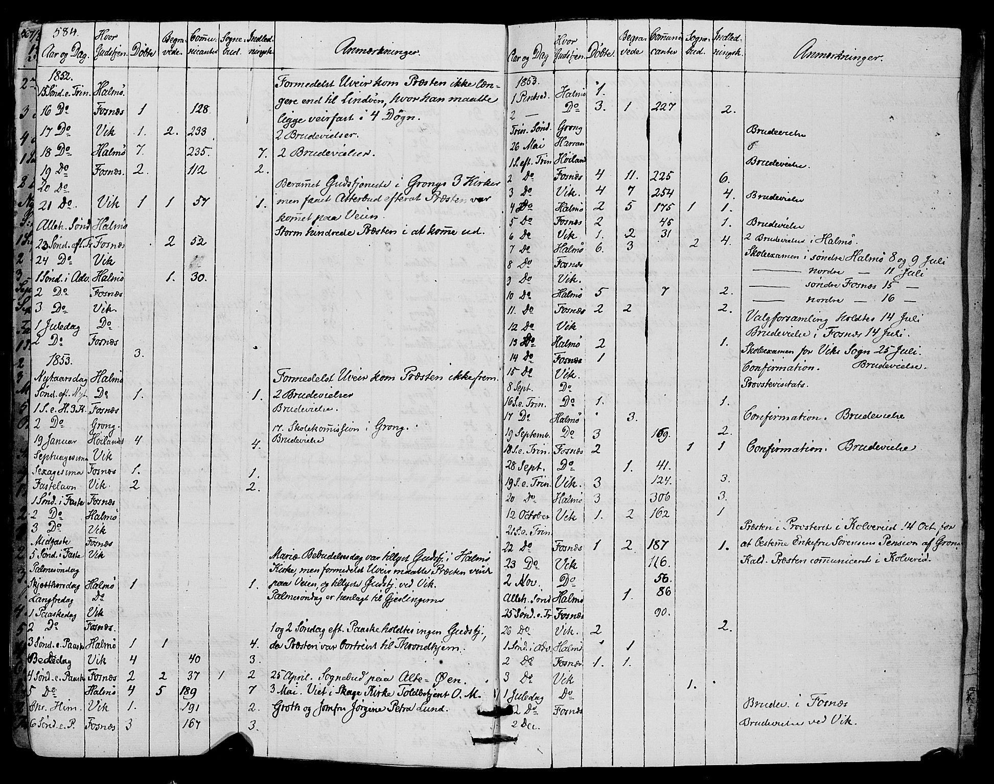 SAT, Ministerialprotokoller, klokkerbøker og fødselsregistre - Nord-Trøndelag, 773/L0614: Ministerialbok nr. 773A05, 1831-1856, s. 584