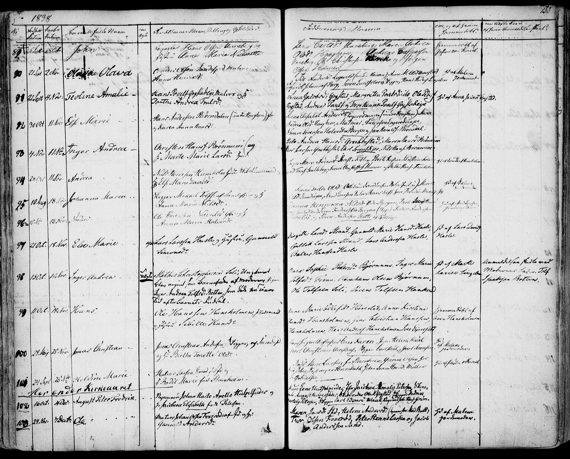 SAKO, Sandar kirkebøker, F/Fa/L0005: Ministerialbok nr. 5, 1832-1847, s. 154-155