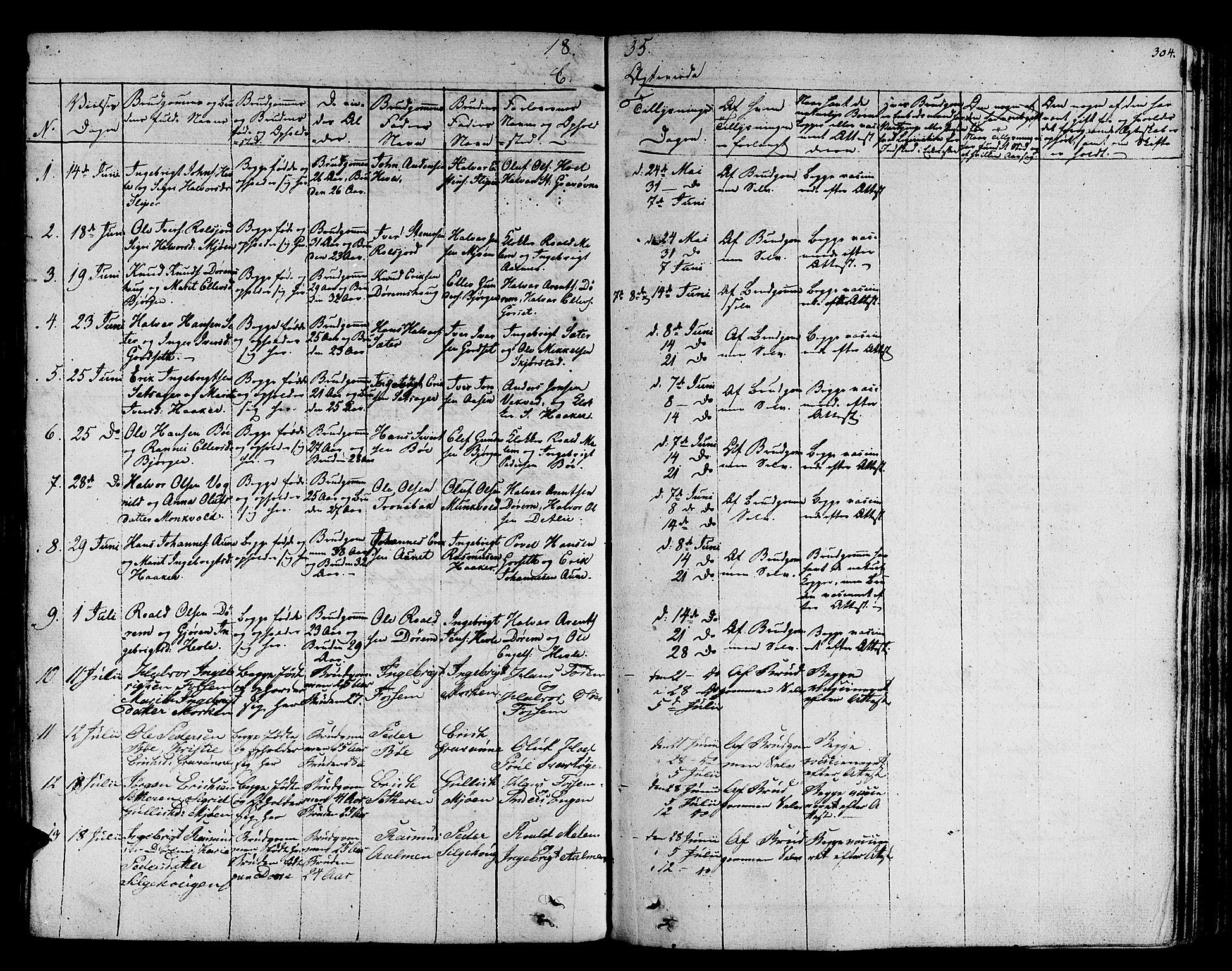 SAT, Ministerialprotokoller, klokkerbøker og fødselsregistre - Sør-Trøndelag, 678/L0897: Ministerialbok nr. 678A06-07, 1821-1847, s. 304