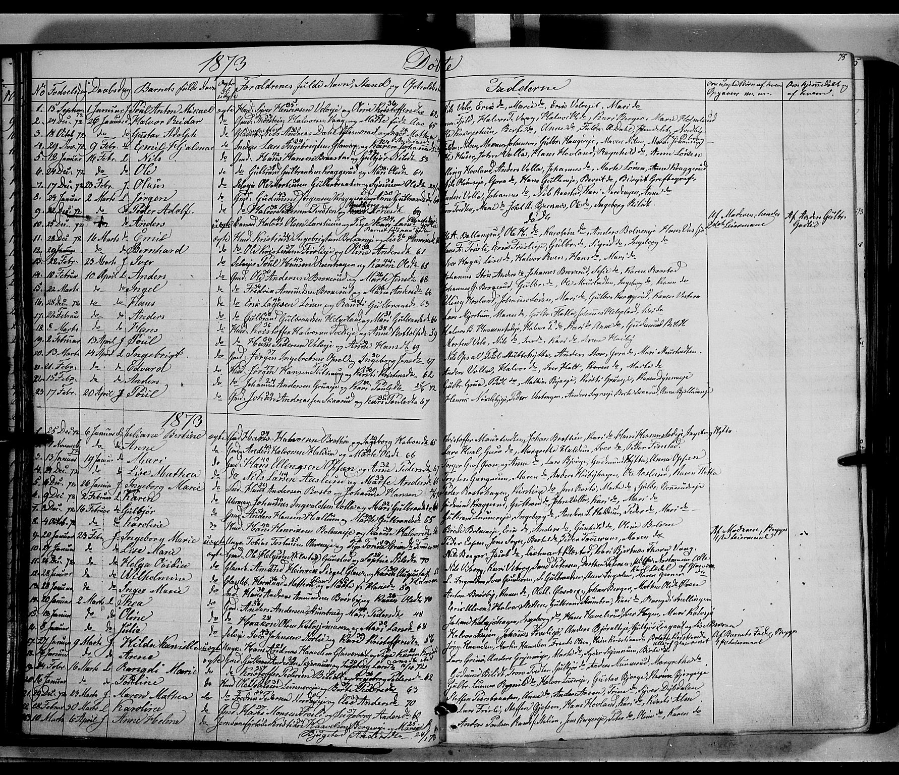 SAH, Jevnaker prestekontor, Ministerialbok nr. 7, 1858-1876, s. 75