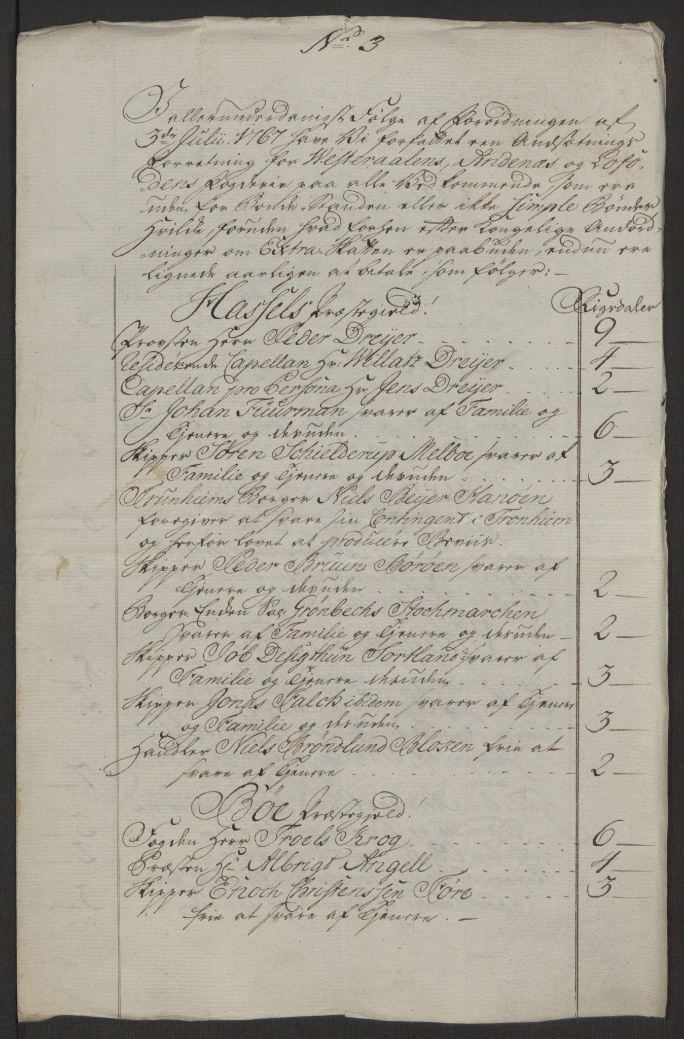 RA, Rentekammeret inntil 1814, Realistisk ordnet avdeling, Ol/L0022a: [Gg 10]: Ekstraskatten, 23.09.1762. Nordlands amt, 1763-1769, s. 66