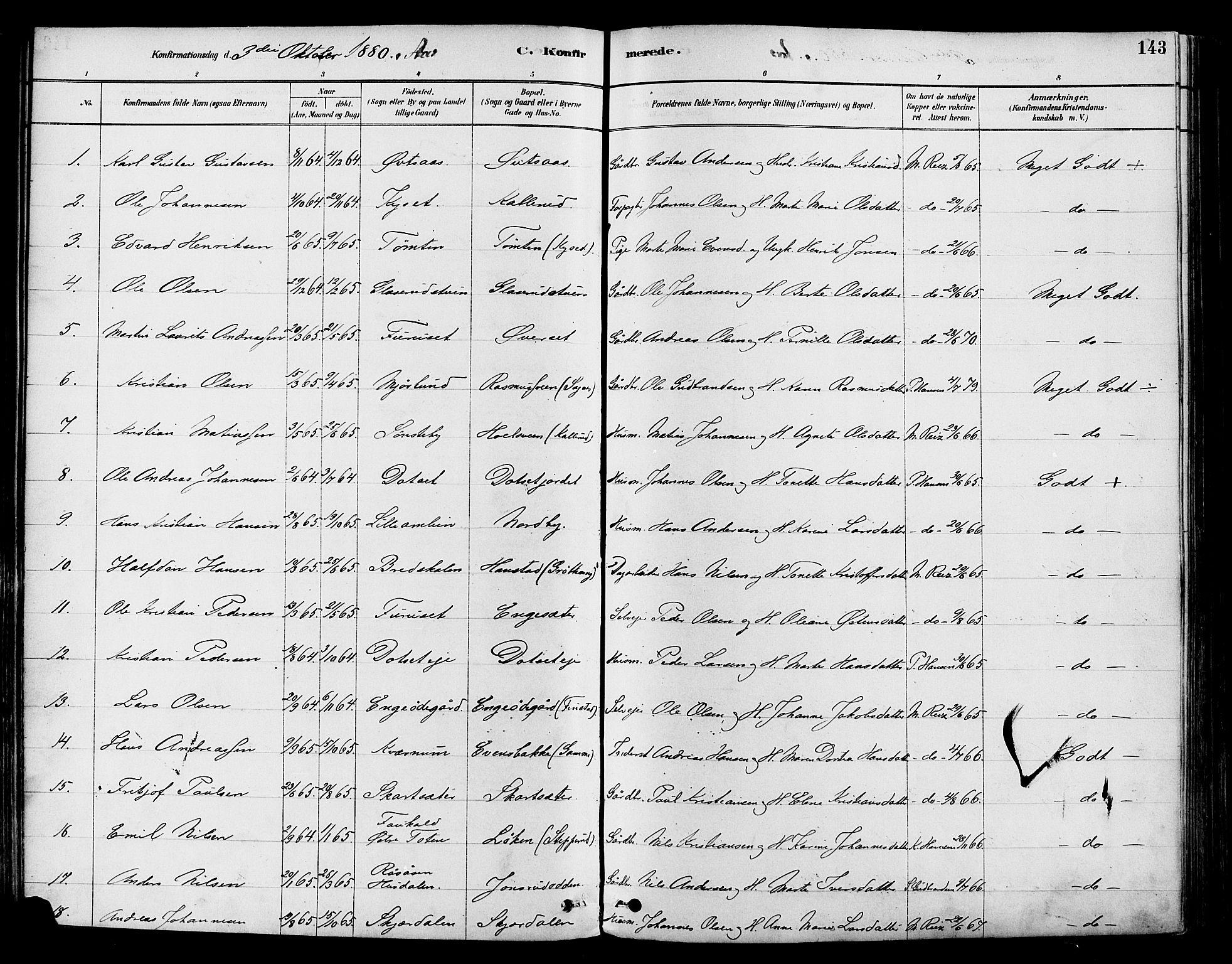 SAH, Vestre Toten prestekontor, Ministerialbok nr. 9, 1878-1894, s. 143