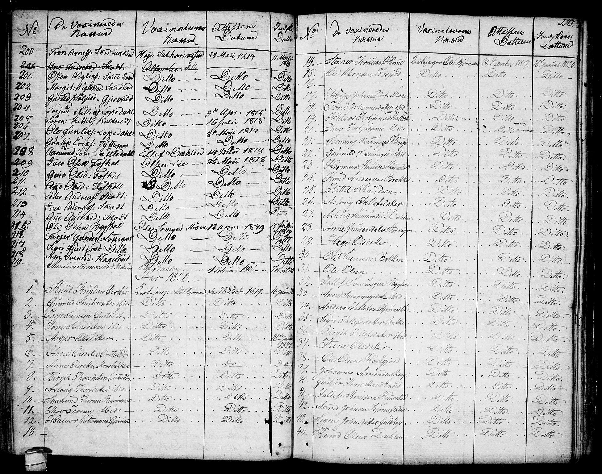 SAKO, Kviteseid kirkebøker, F/Fa/L0004: Ministerialbok nr. I 4, 1800-1814, s. 110