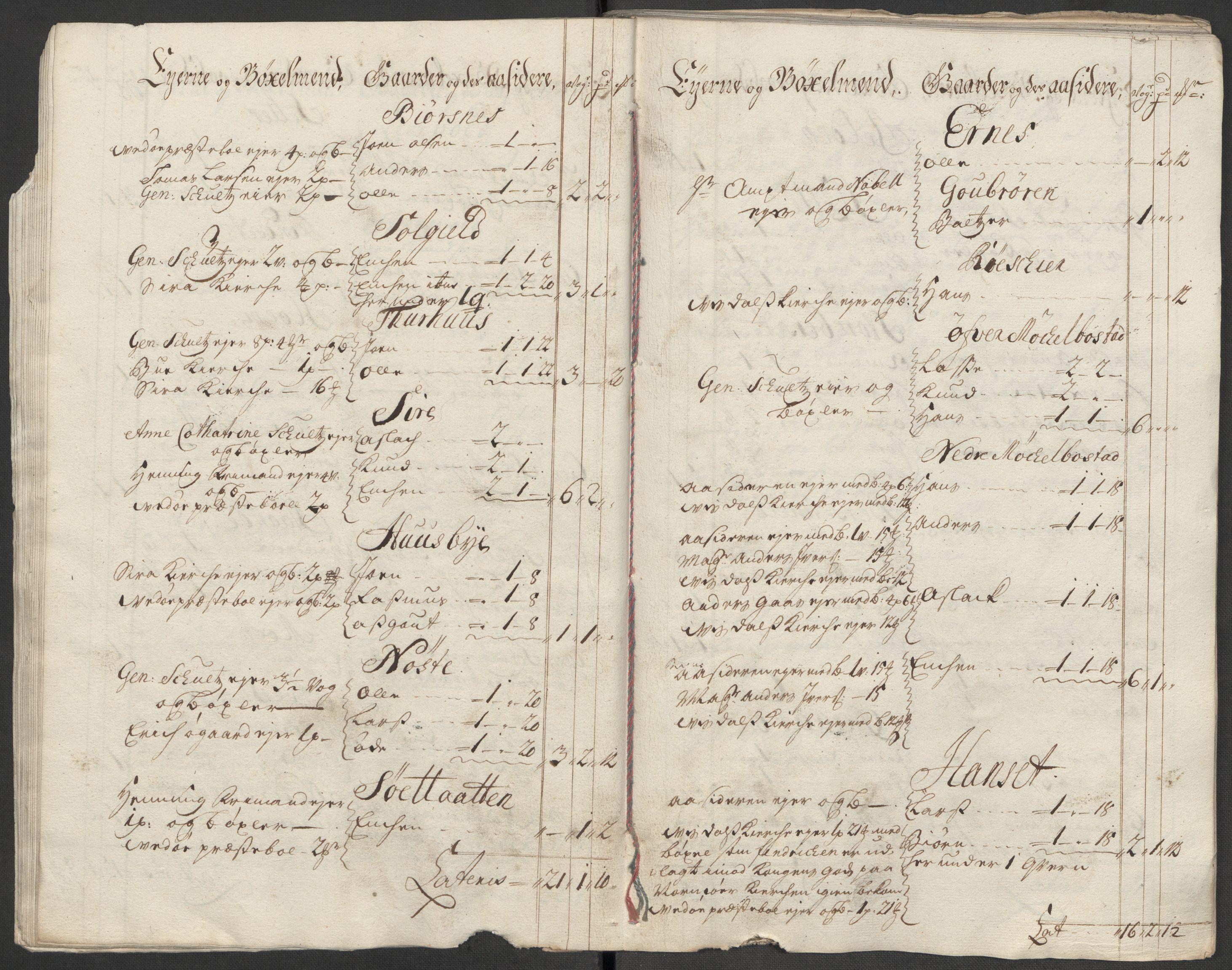 RA, Rentekammeret inntil 1814, Reviderte regnskaper, Fogderegnskap, R55/L3665: Fogderegnskap Romsdal, 1718, s. 32