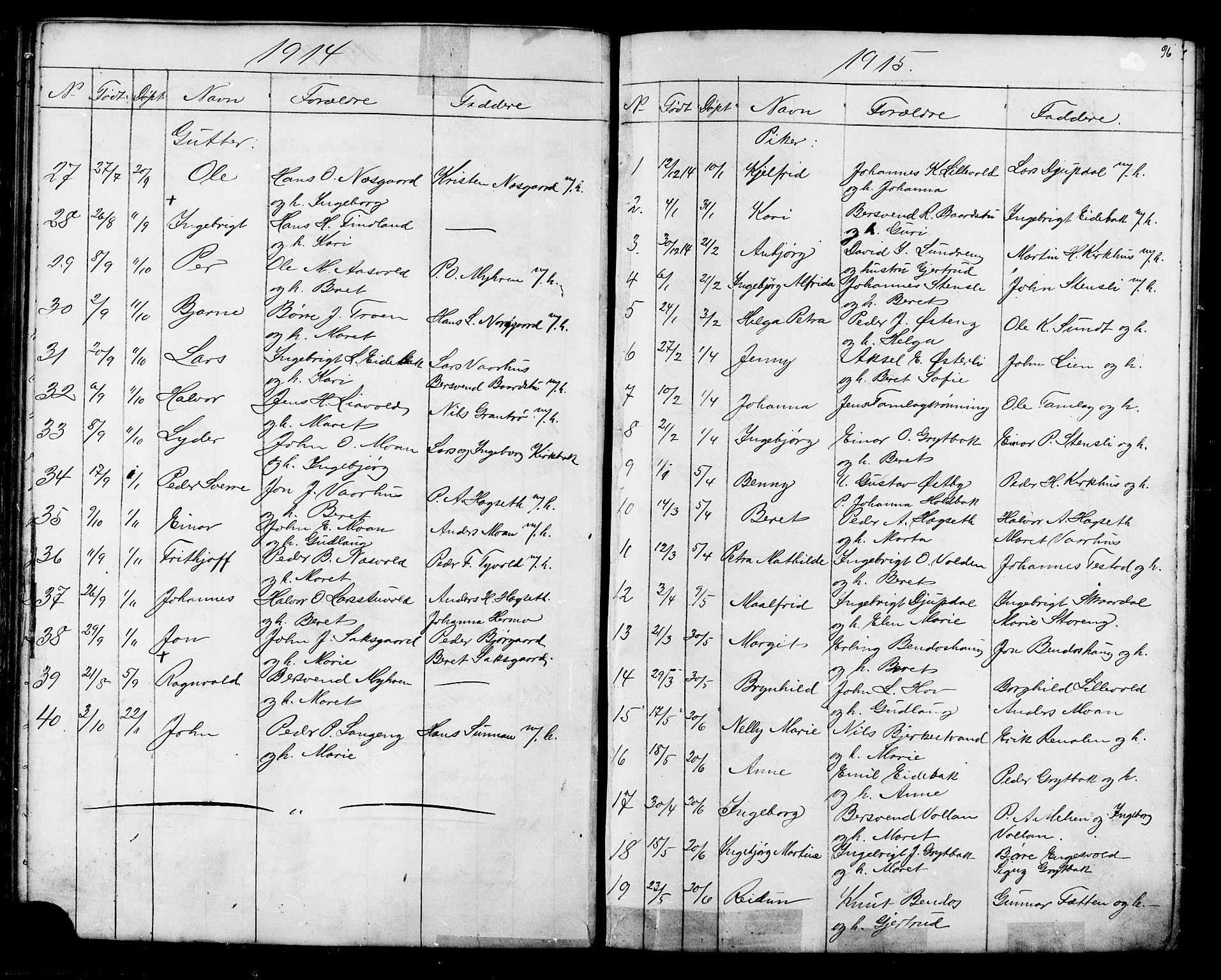 SAT, Ministerialprotokoller, klokkerbøker og fødselsregistre - Sør-Trøndelag, 686/L0985: Klokkerbok nr. 686C01, 1871-1933, s. 96