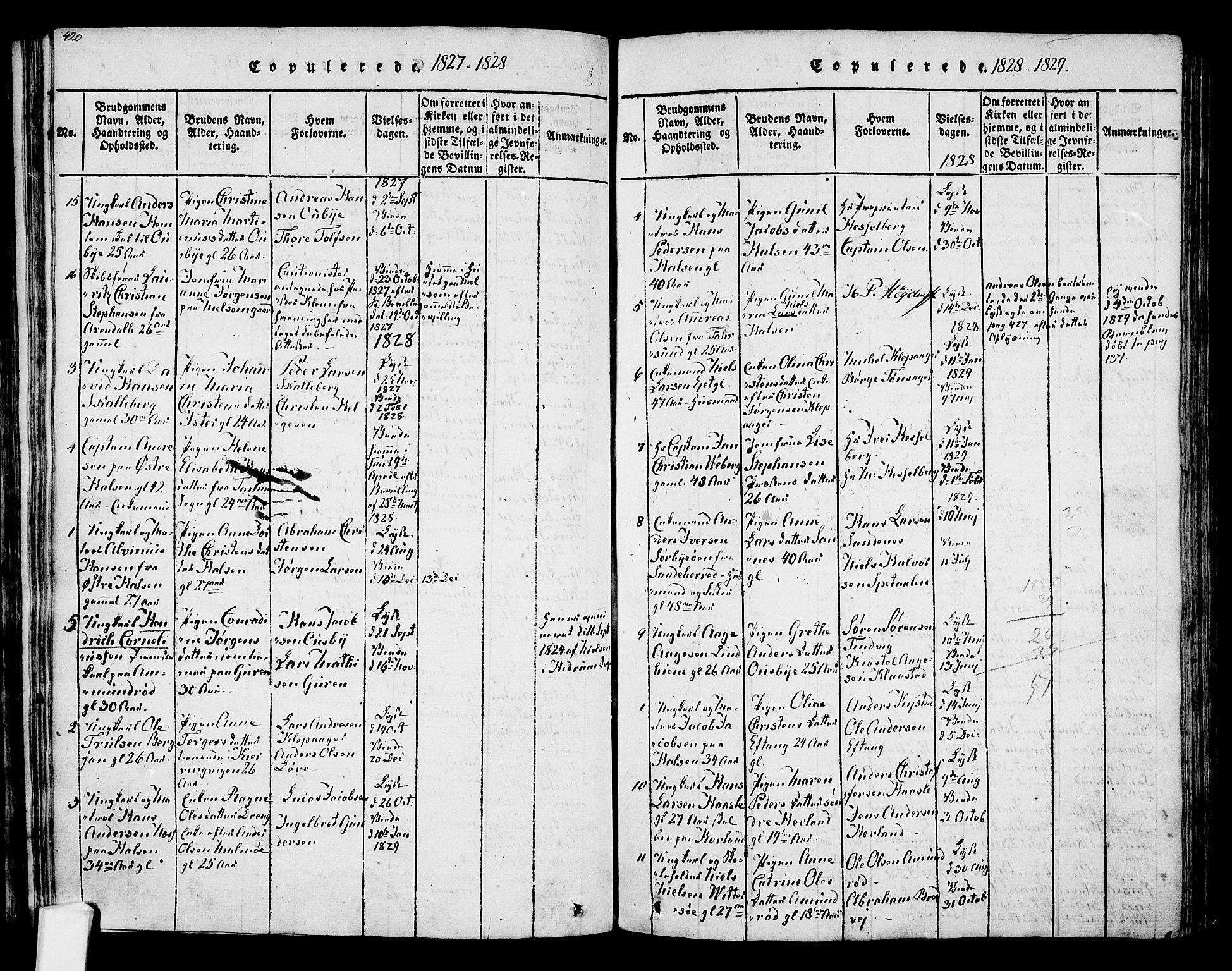 SAKO, Tjølling kirkebøker, F/Fa/L0005: Ministerialbok nr. 5, 1814-1836, s. 420-421