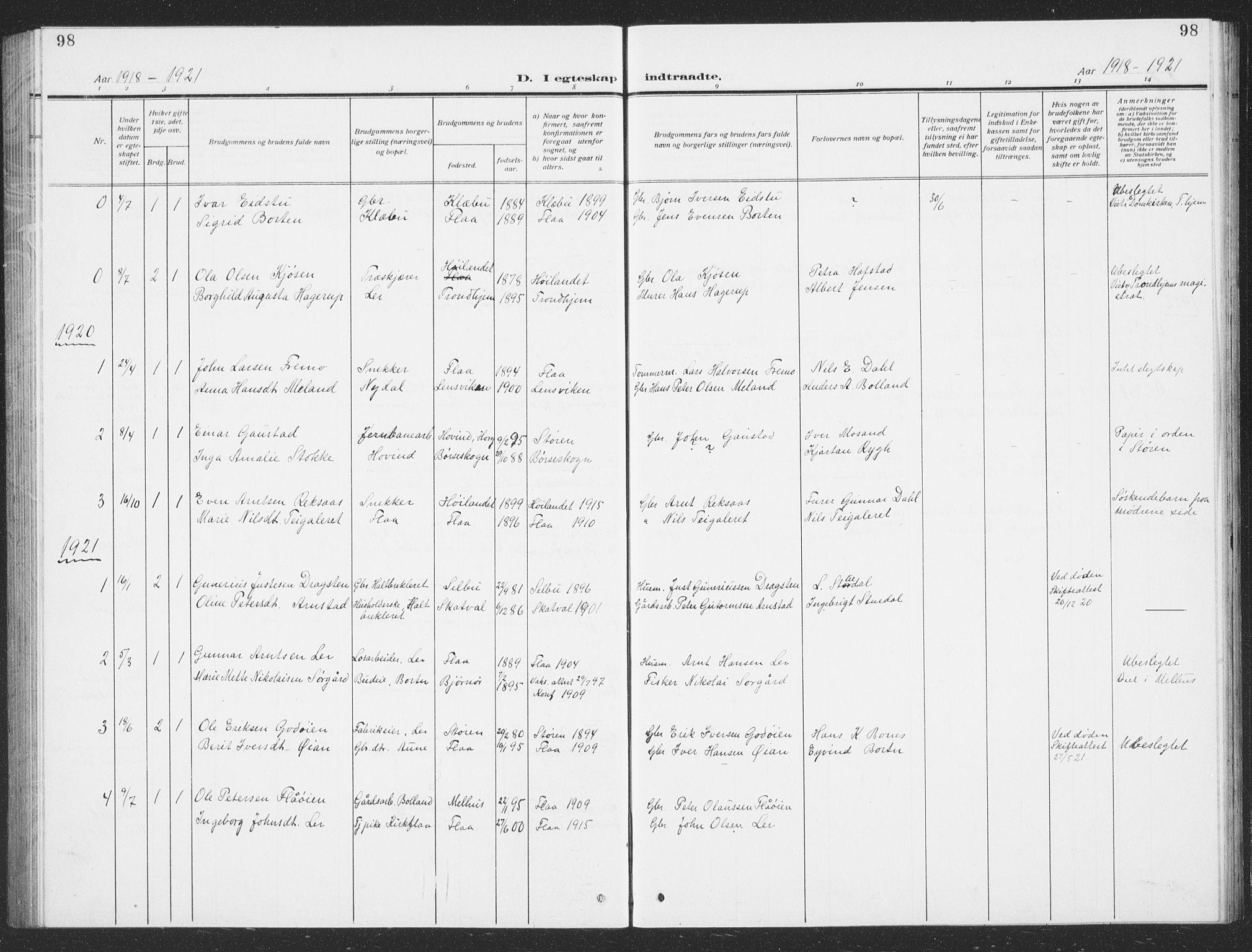SAT, Ministerialprotokoller, klokkerbøker og fødselsregistre - Sør-Trøndelag, 693/L1124: Klokkerbok nr. 693C05, 1911-1941, s. 98