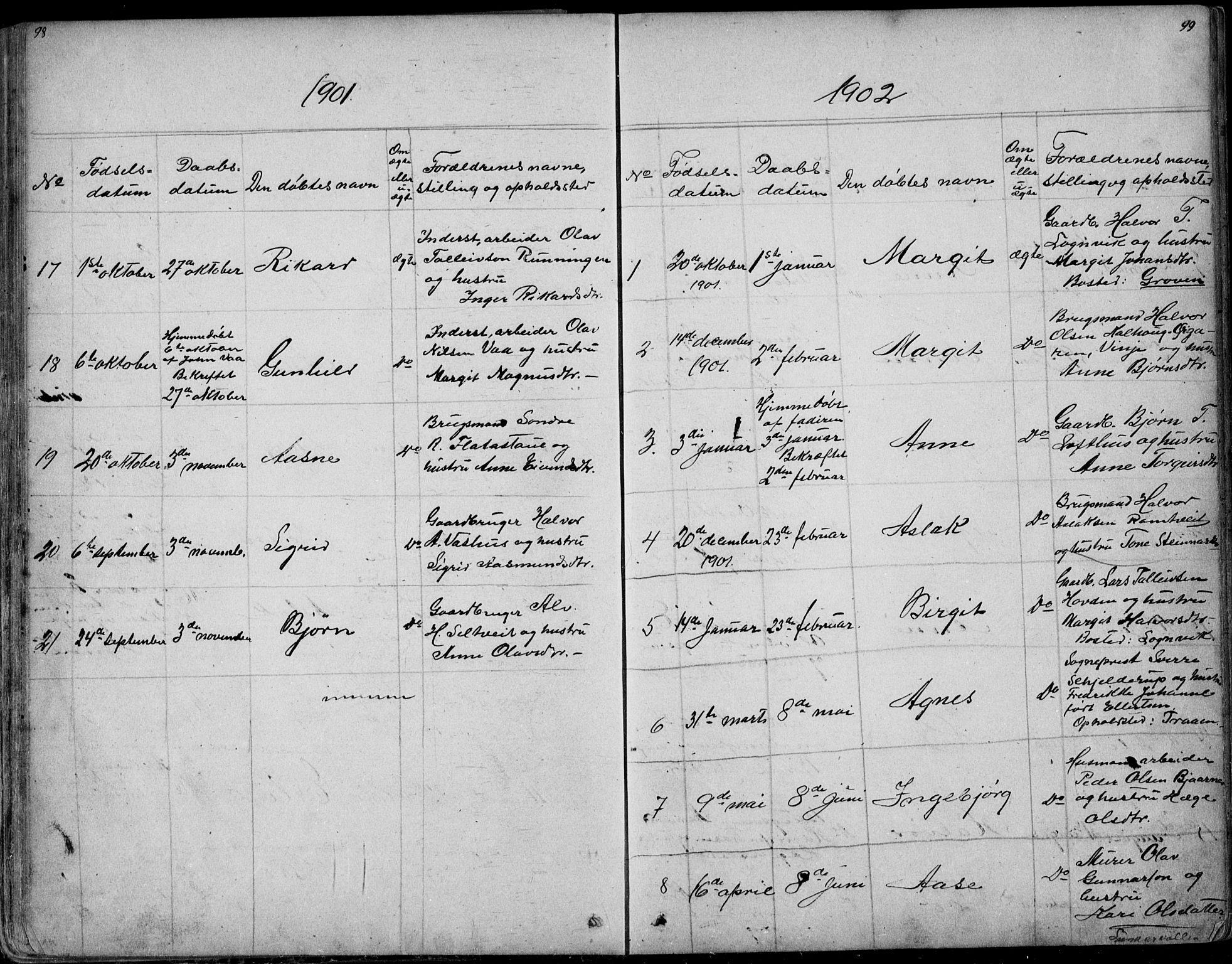 SAKO, Rauland kirkebøker, G/Ga/L0002: Klokkerbok nr. I 2, 1849-1935, s. 98-99