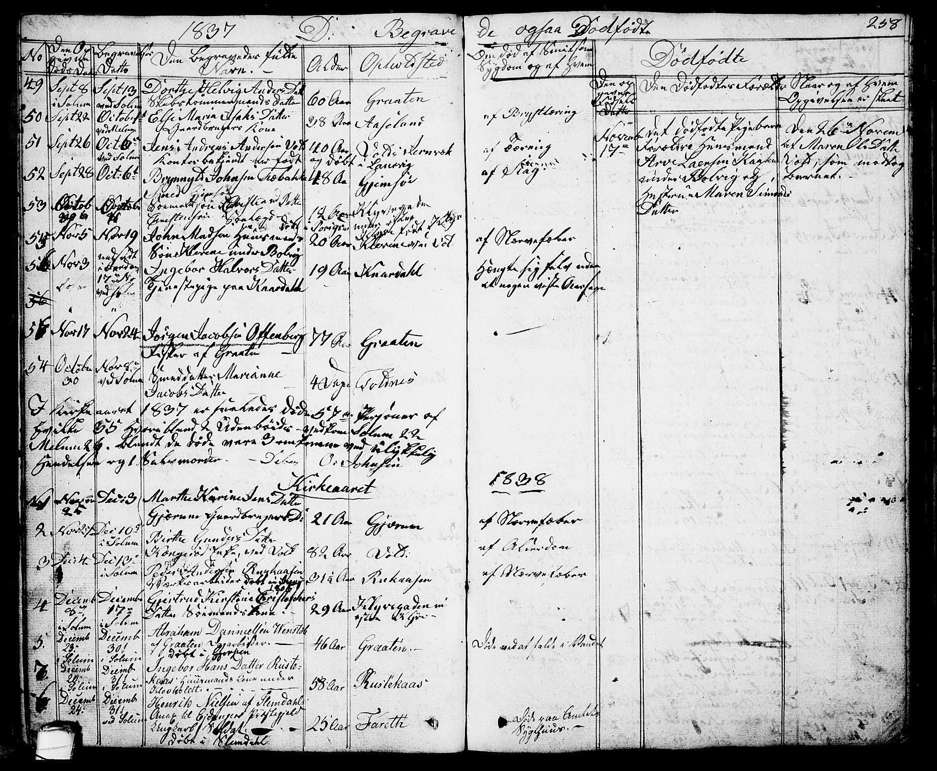 SAKO, Solum kirkebøker, G/Ga/L0002: Klokkerbok nr. I 2, 1834-1848, s. 258