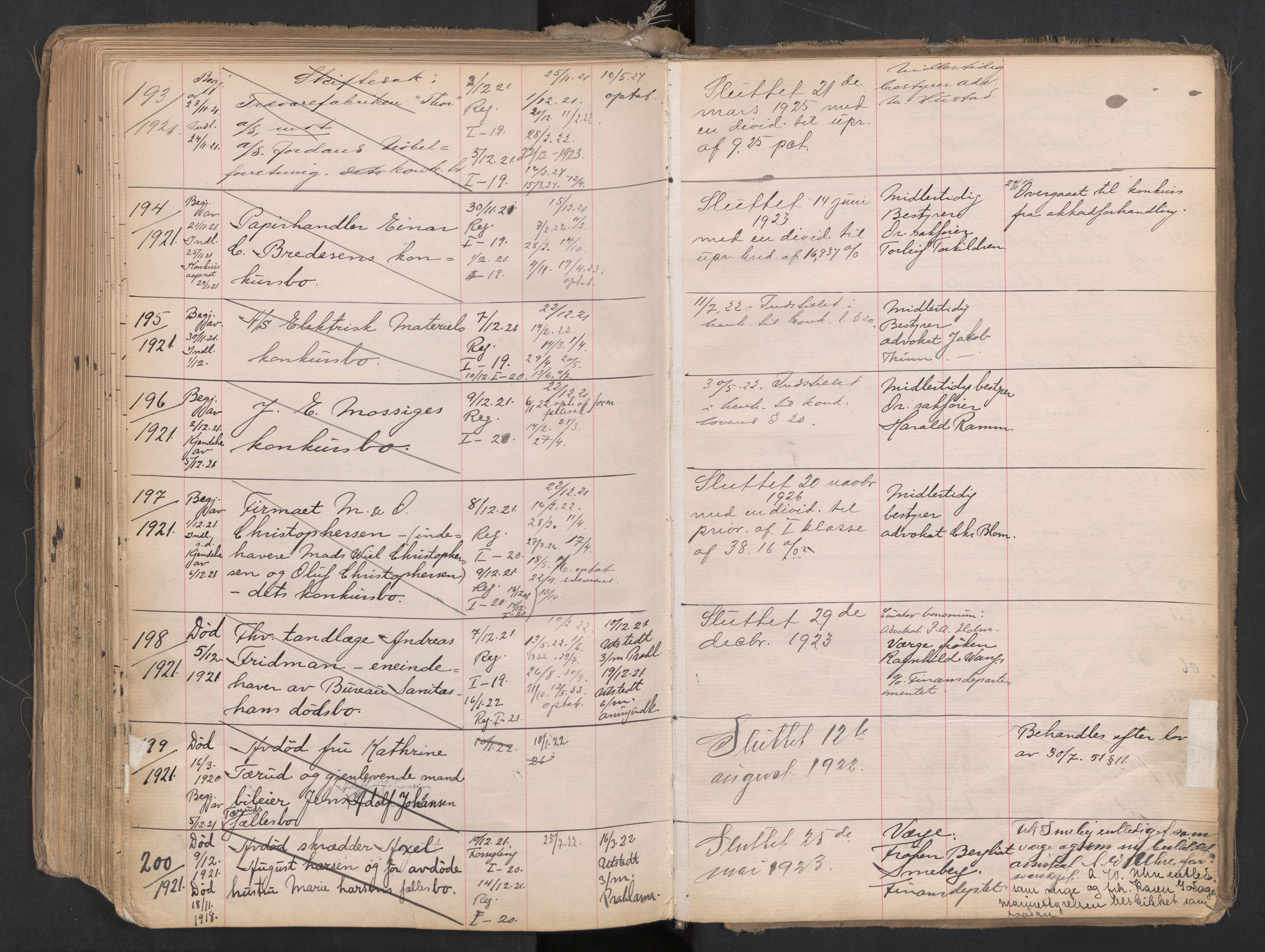 SAO, Oslo skifterett, F/Fb/Fbb/Fbbb/L0001: Skifteliste for sluttede bo - avd. I, 1909-1921
