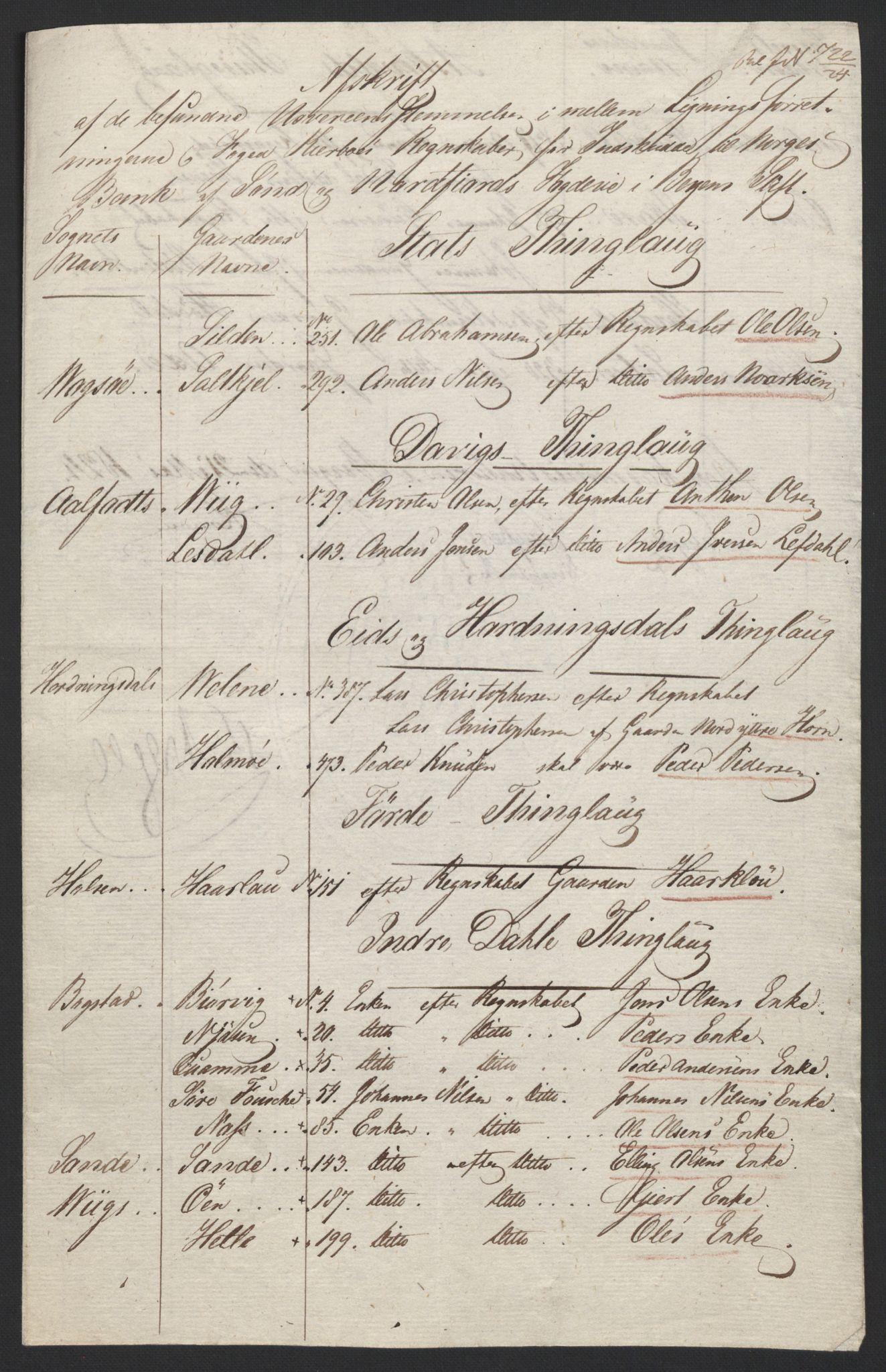 NOBA, Norges Bank/Sølvskatten 1816*, 1816-1828, s. 148
