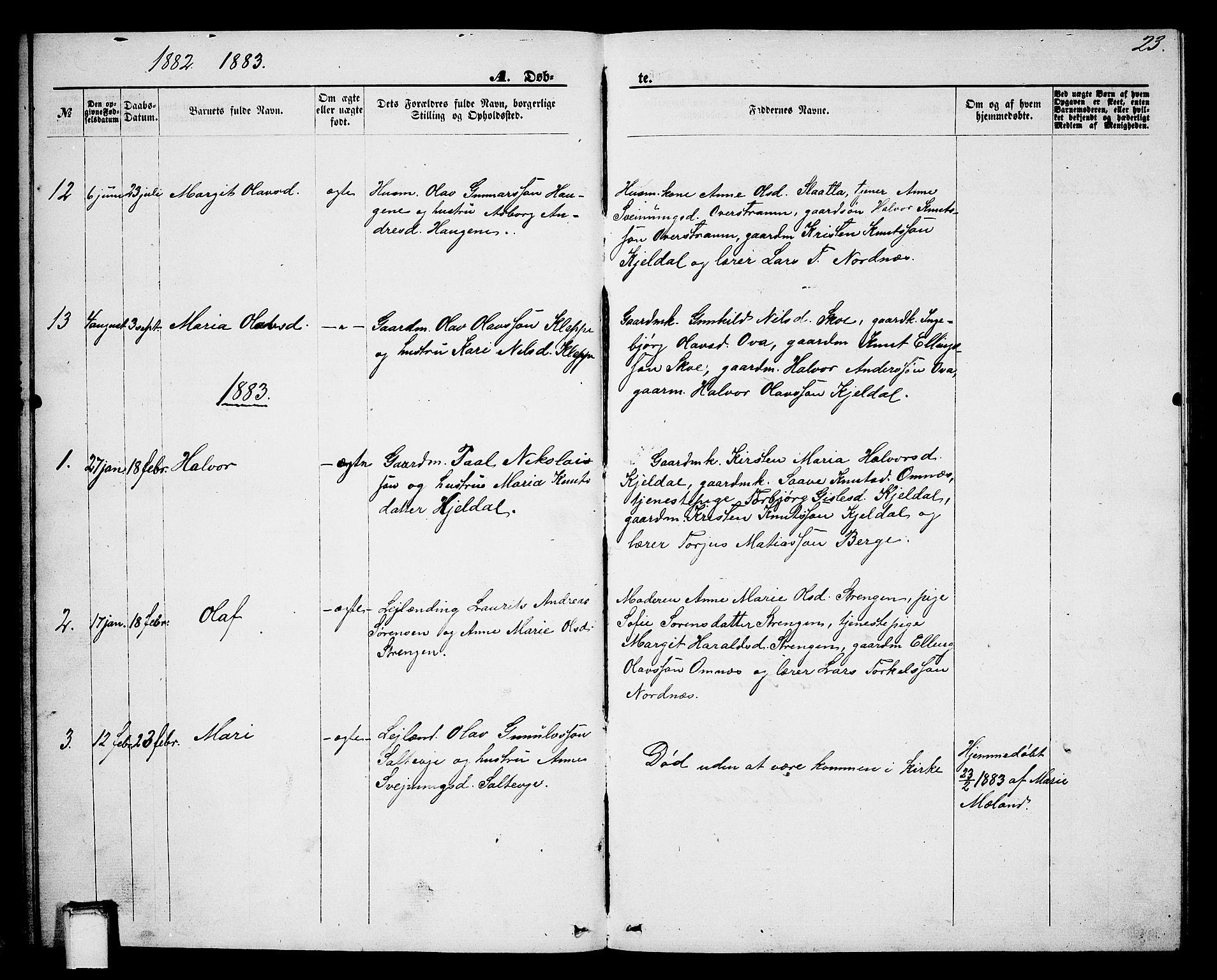 SAKO, Lunde kirkebøker, G/Gb/L0001: Klokkerbok nr. II 1, 1866-1887, s. 23