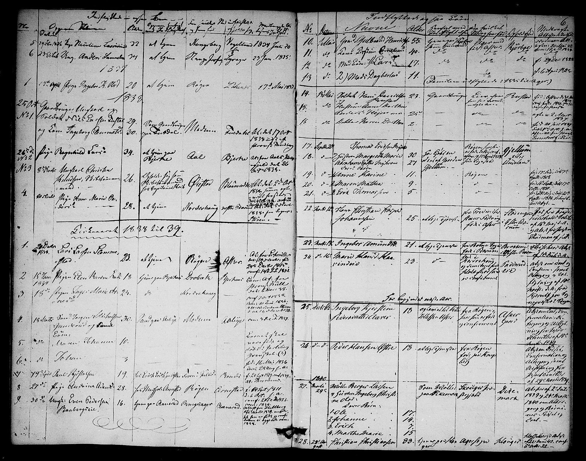 SAO, Asker prestekontor Kirkebøker, F/Fa/L0012: Ministerialbok nr. I 12, 1825-1878, s. 6