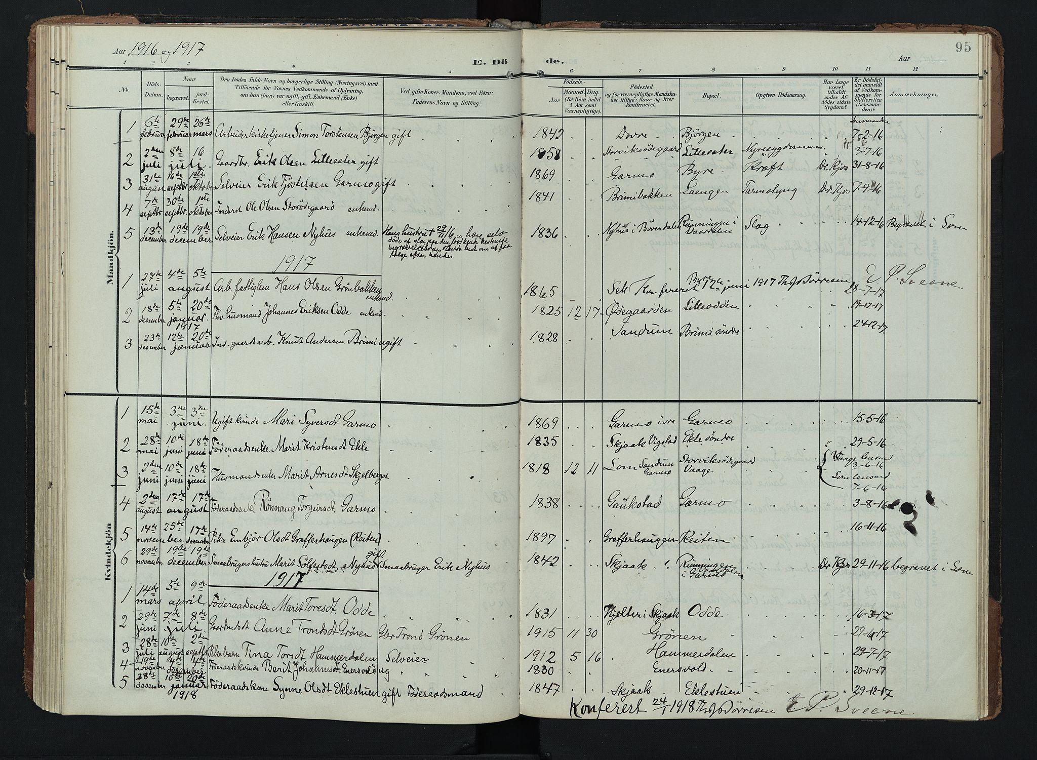 SAH, Lom prestekontor, K/L0011: Ministerialbok nr. 11, 1904-1928, s. 95