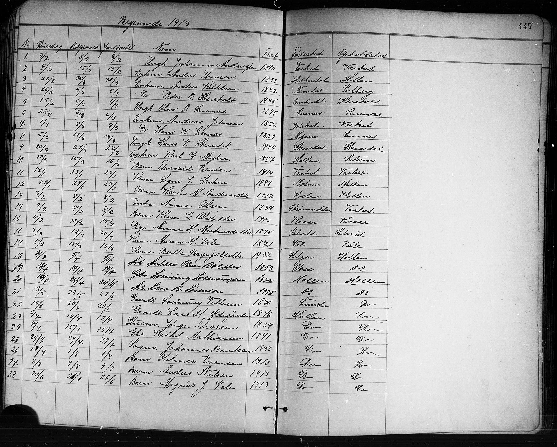 SAKO, Holla kirkebøker, G/Ga/L0005: Klokkerbok nr. I 5, 1891-1917, s. 447