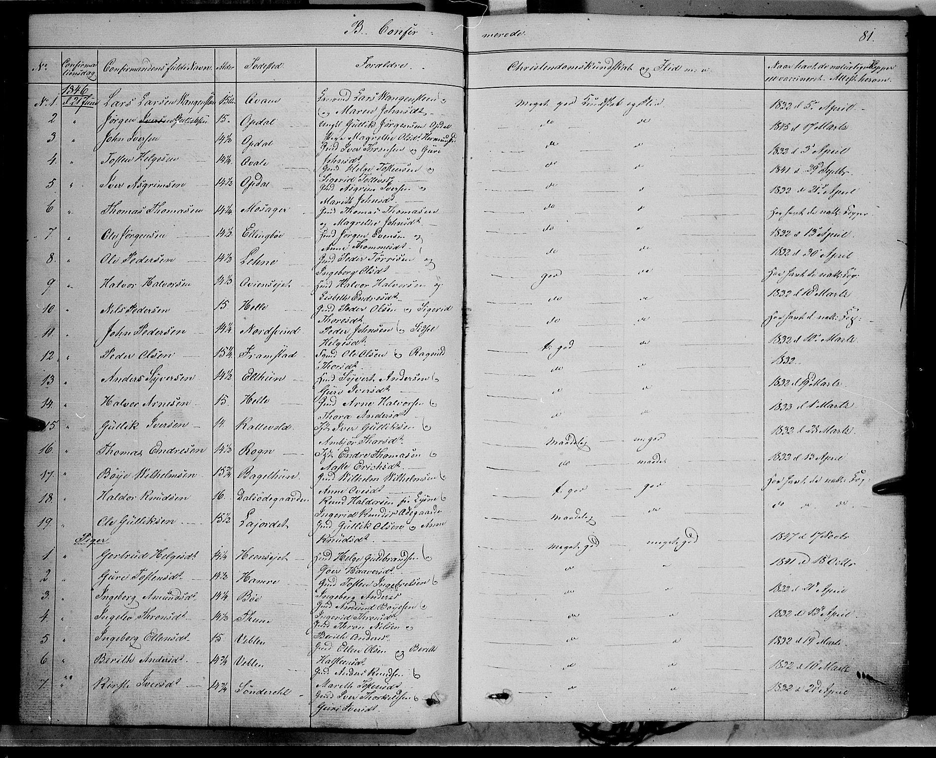 SAH, Vang prestekontor, Valdres, Ministerialbok nr. 6, 1846-1864, s. 81