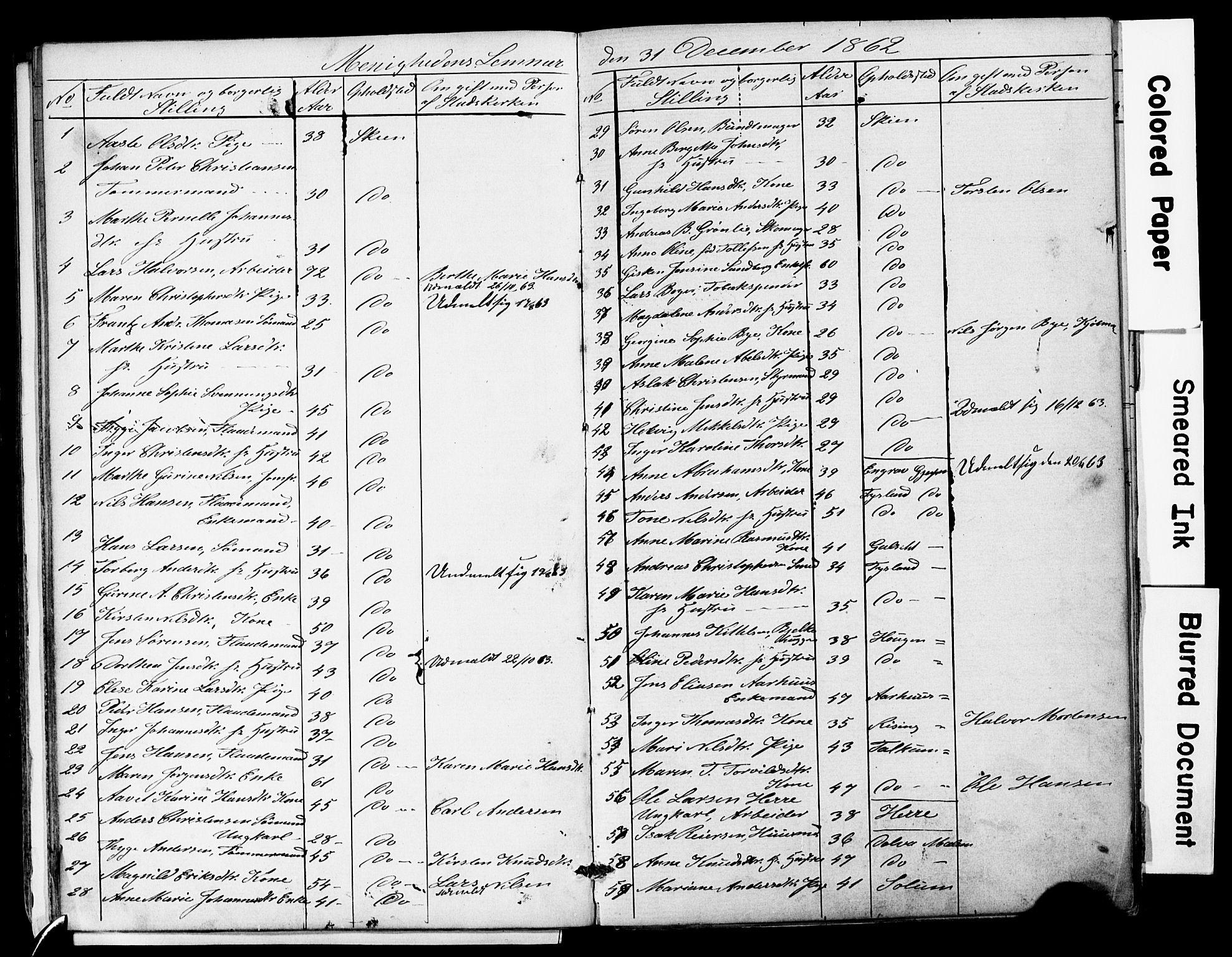 SAKO, Den frie apostolisk-kristelige menighet i Skien, F/Fa/L0001: Dissenterprotokoll nr. 1, 1856-1892, s. 88