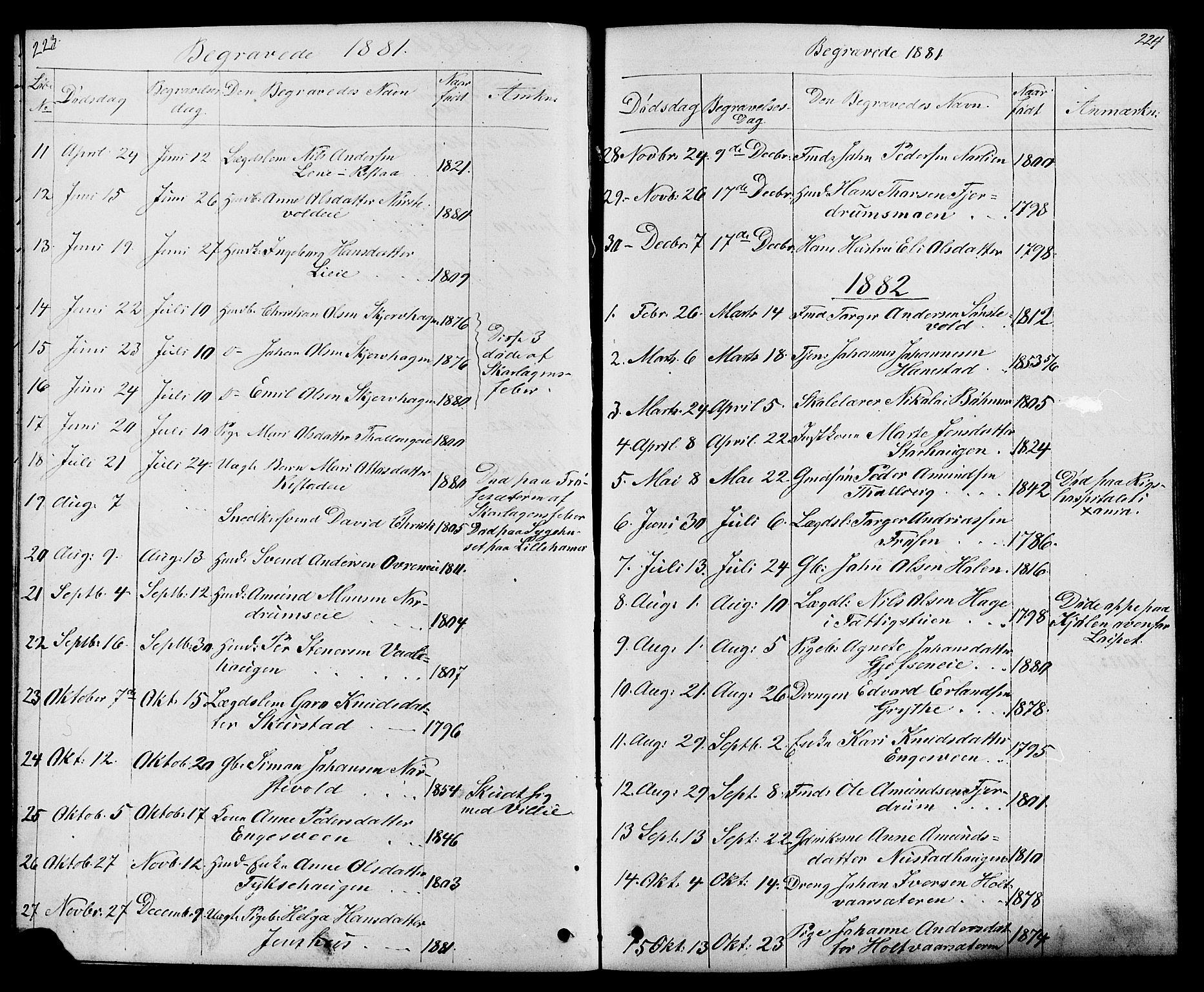 SAH, Østre Gausdal prestekontor, Klokkerbok nr. 1, 1863-1893, s. 223-224