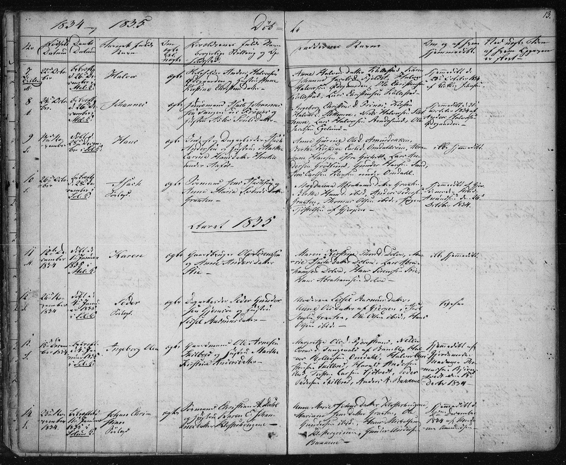 SAKO, Solum kirkebøker, F/Fa/L0005: Ministerialbok nr. I 5, 1833-1843, s. 13