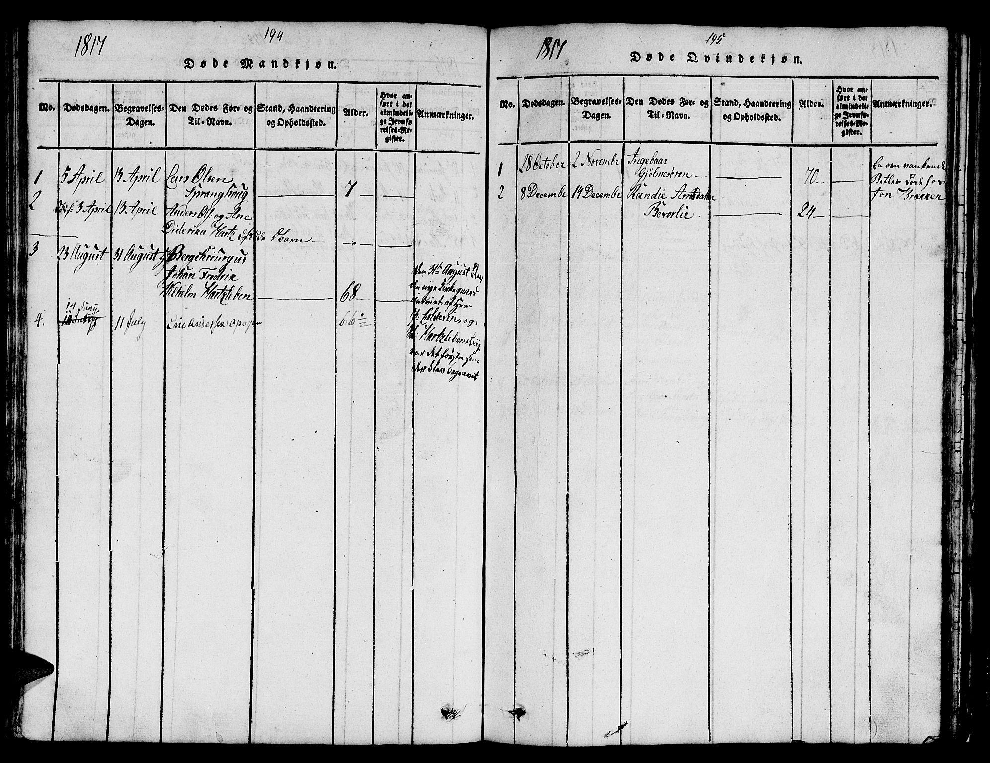 SAT, Ministerialprotokoller, klokkerbøker og fødselsregistre - Sør-Trøndelag, 671/L0842: Klokkerbok nr. 671C01, 1816-1867, s. 194-195