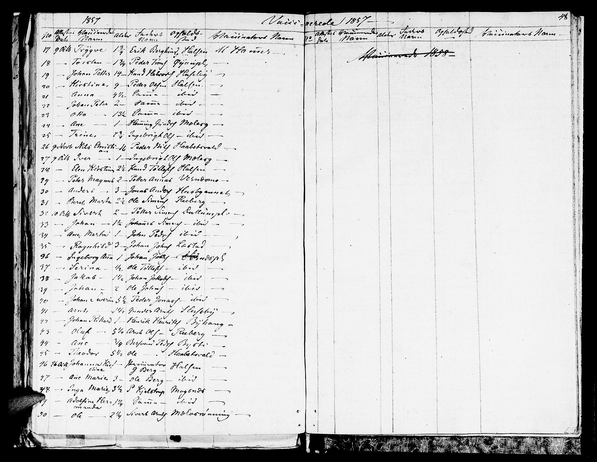 SAT, Ministerialprotokoller, klokkerbøker og fødselsregistre - Nord-Trøndelag, 709/L0061: Ministerialbok nr. 709A09 /1, 1820-1821, s. 48