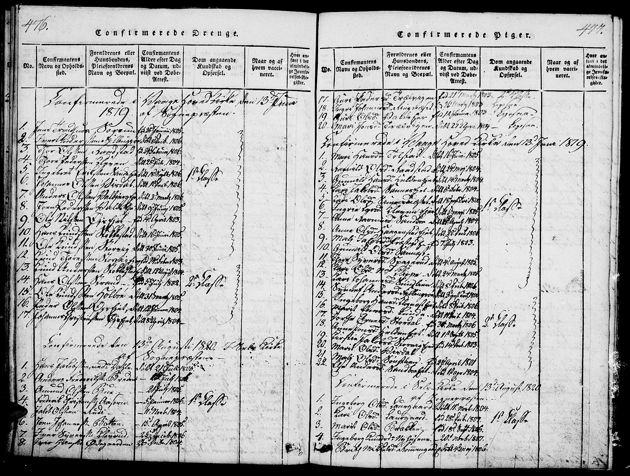 SAH, Vågå prestekontor, Ministerialbok nr. 3, 1815-1827, s. 476-477