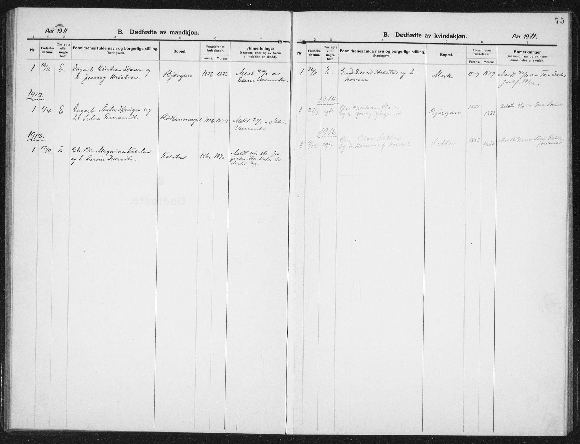 SAT, Ministerialprotokoller, klokkerbøker og fødselsregistre - Nord-Trøndelag, 742/L0413: Klokkerbok nr. 742C04, 1911-1938, s. 75